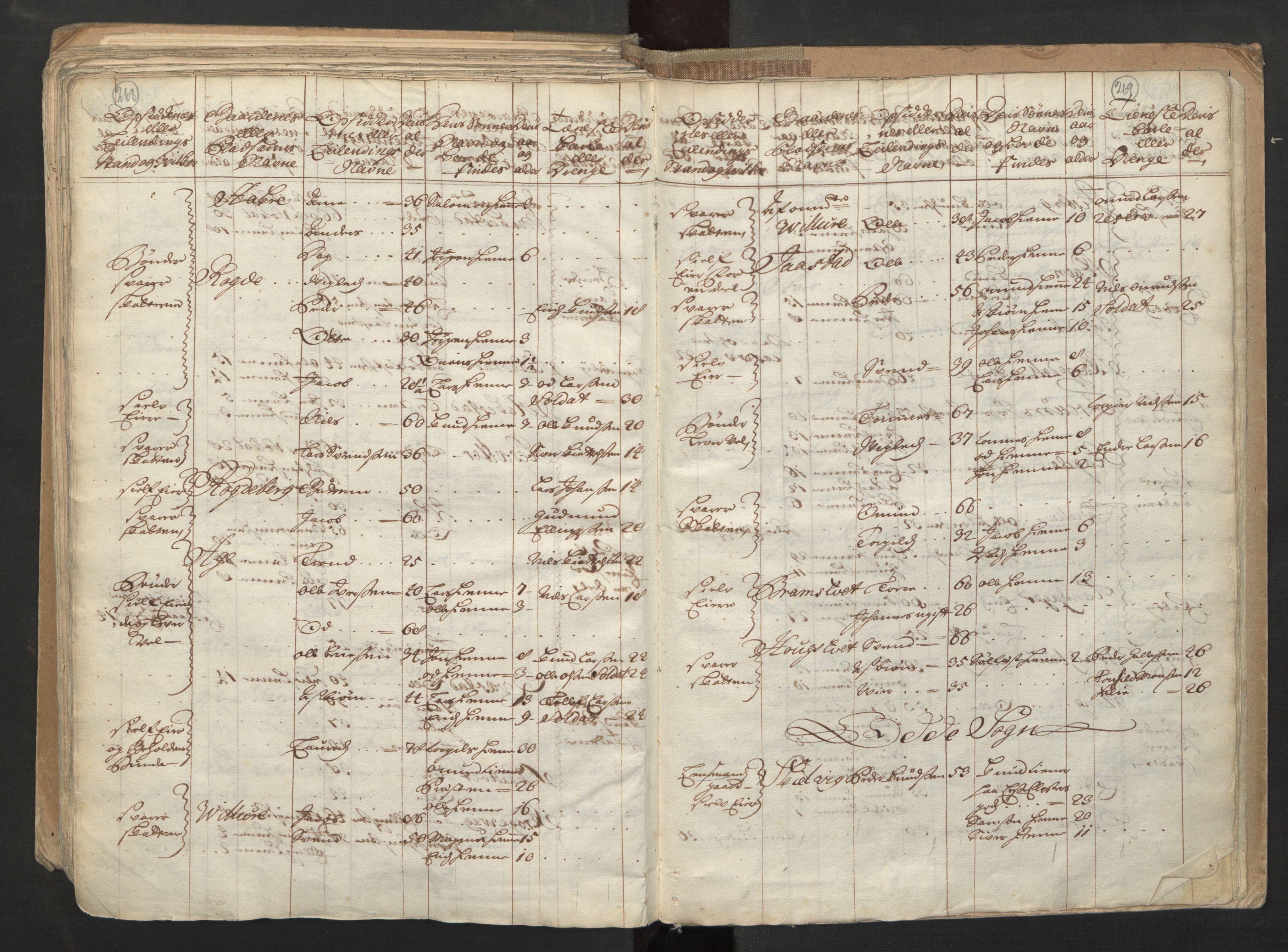 RA, Manntallet 1701, nr. 6: Sunnhordland fogderi og Hardanger fogderi, 1701, s. 268-269