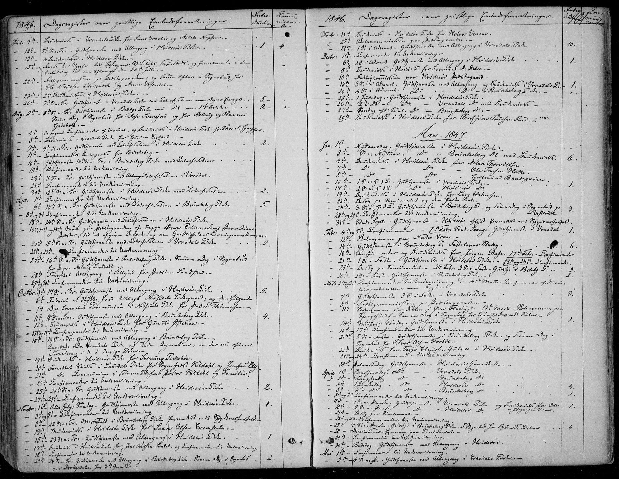 SAKO, Kviteseid kirkebøker, F/Fa/L0006: Ministerialbok nr. I 6, 1836-1858, s. 701