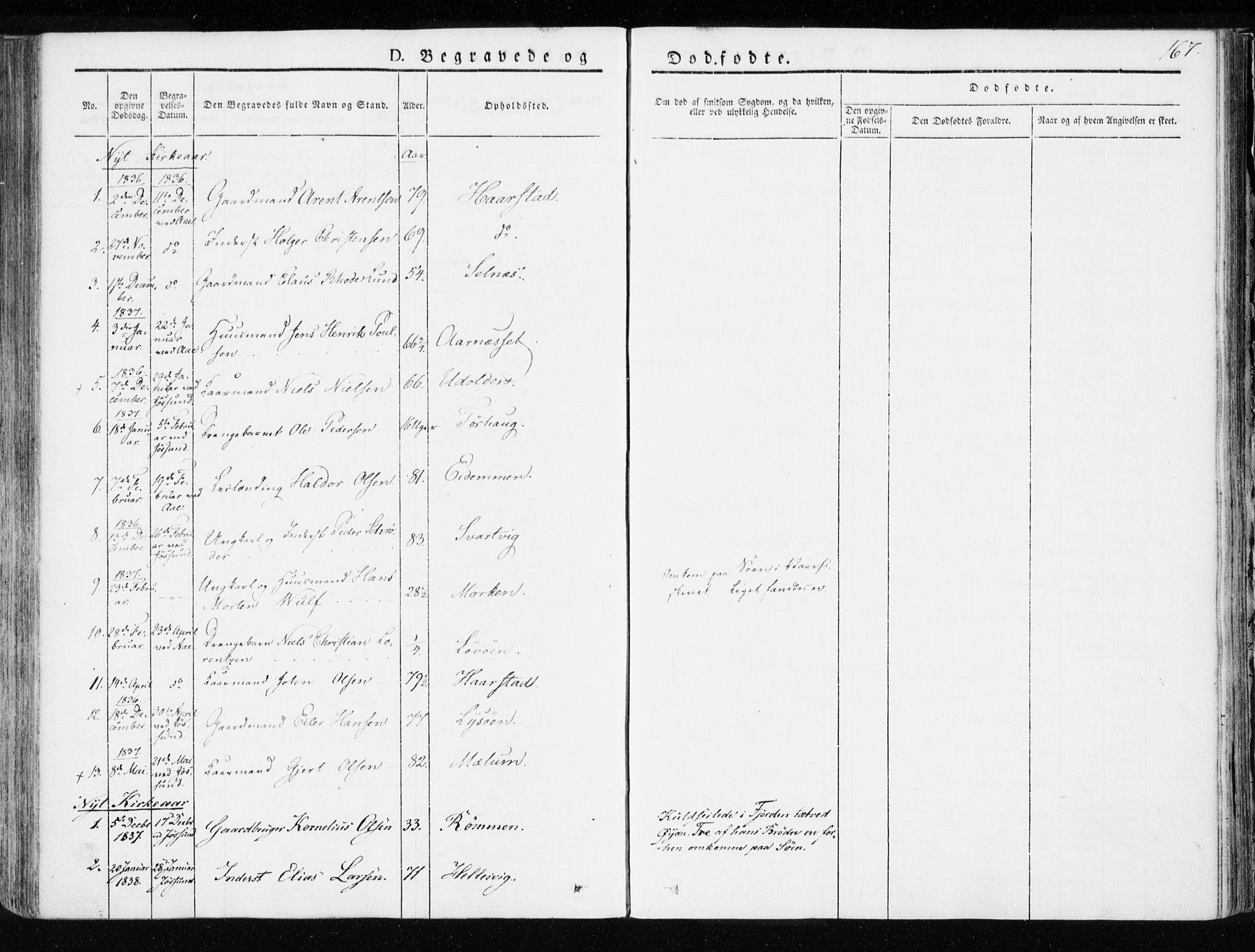 SAT, Ministerialprotokoller, klokkerbøker og fødselsregistre - Sør-Trøndelag, 655/L0676: Ministerialbok nr. 655A05, 1830-1847, s. 167
