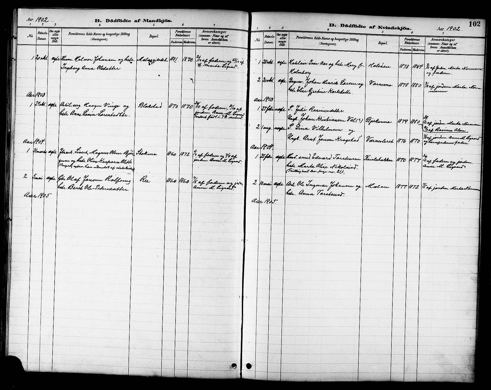 SAT, Ministerialprotokoller, klokkerbøker og fødselsregistre - Nord-Trøndelag, 709/L0087: Klokkerbok nr. 709C01, 1892-1913, s. 102