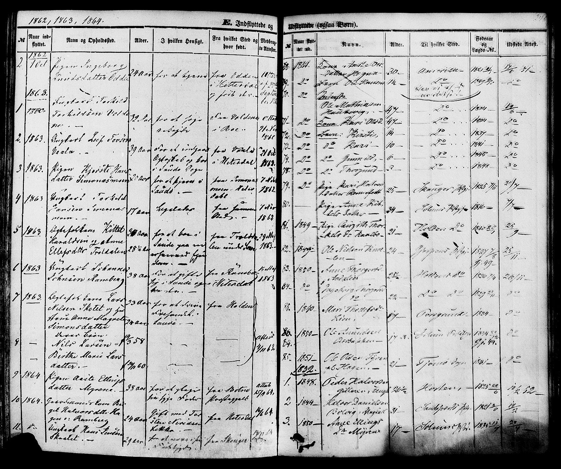 SAKO, Sauherad kirkebøker, F/Fa/L0007: Ministerialbok nr. I 7, 1851-1873, s. 248