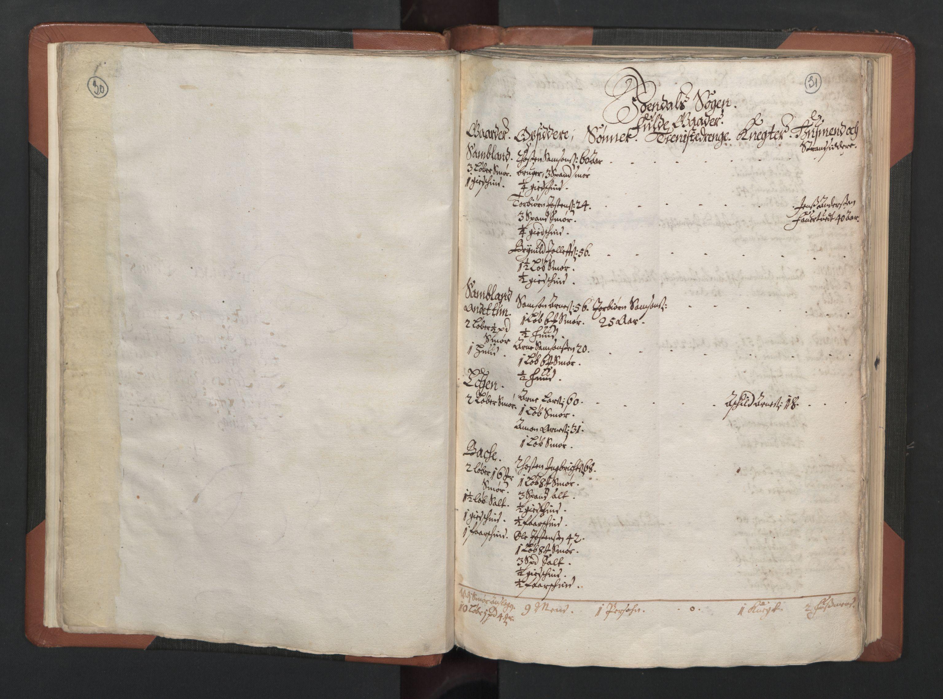 RA, Fogdenes og sorenskrivernes manntall 1664-1666, nr. 14: Hardanger len, Ytre Sogn fogderi og Indre Sogn fogderi, 1664-1665, s. 30-31