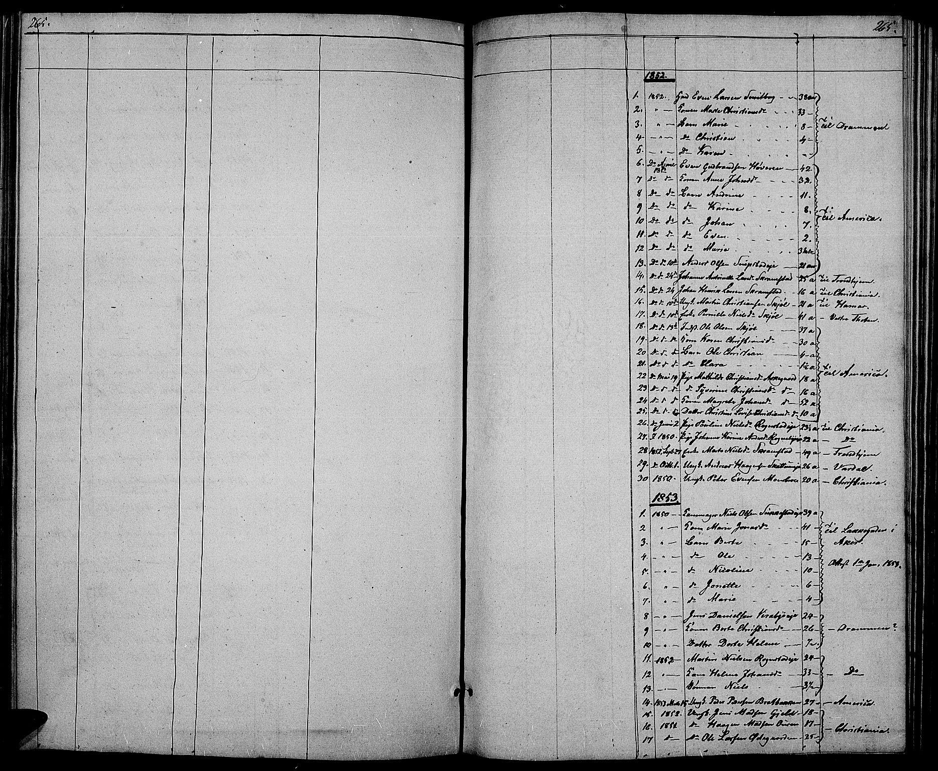 SAH, Østre Toten prestekontor, Klokkerbok nr. 3, 1848-1857, s. 265
