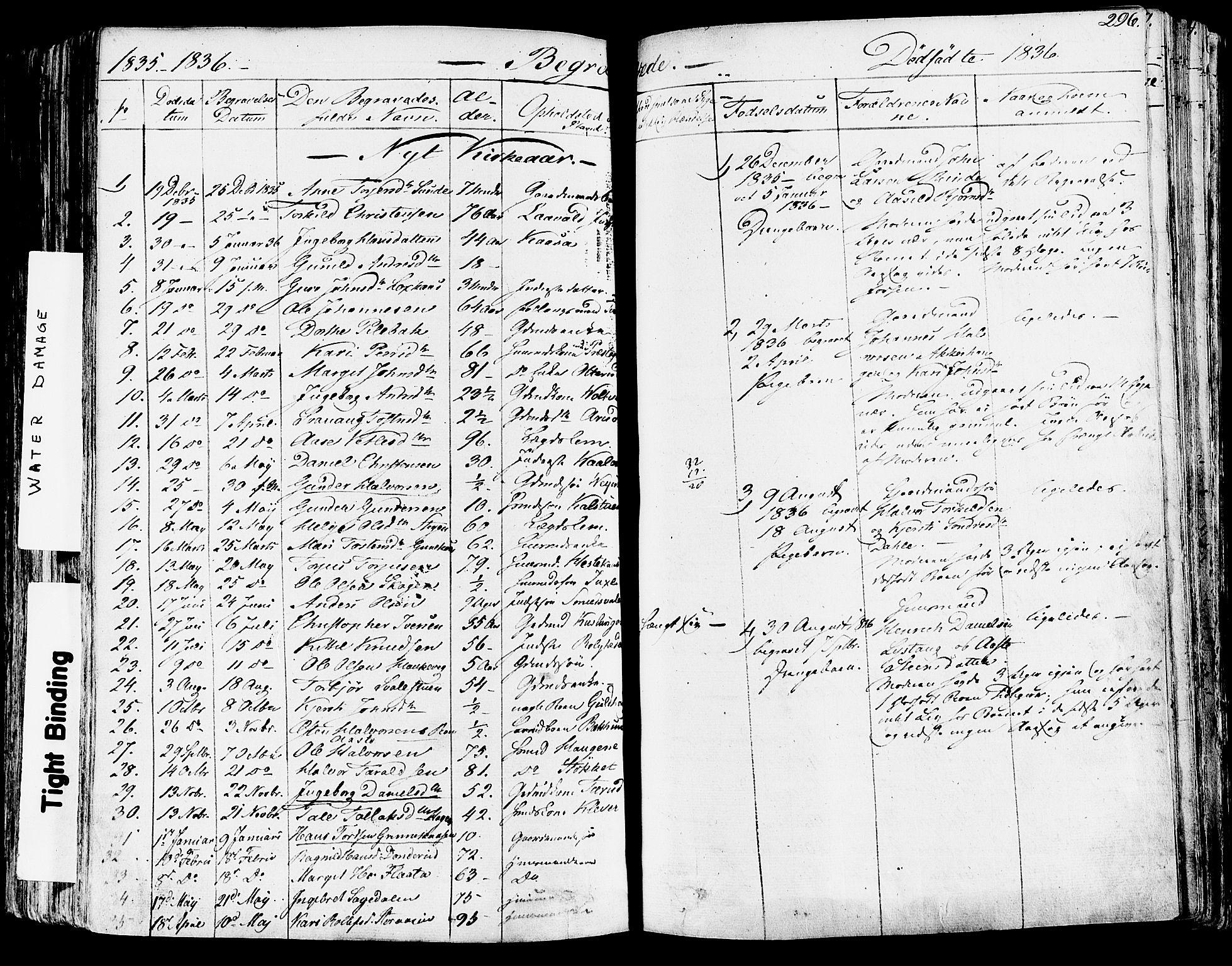 SAKO, Sauherad kirkebøker, F/Fa/L0006: Ministerialbok nr. I 6, 1827-1850, s. 296