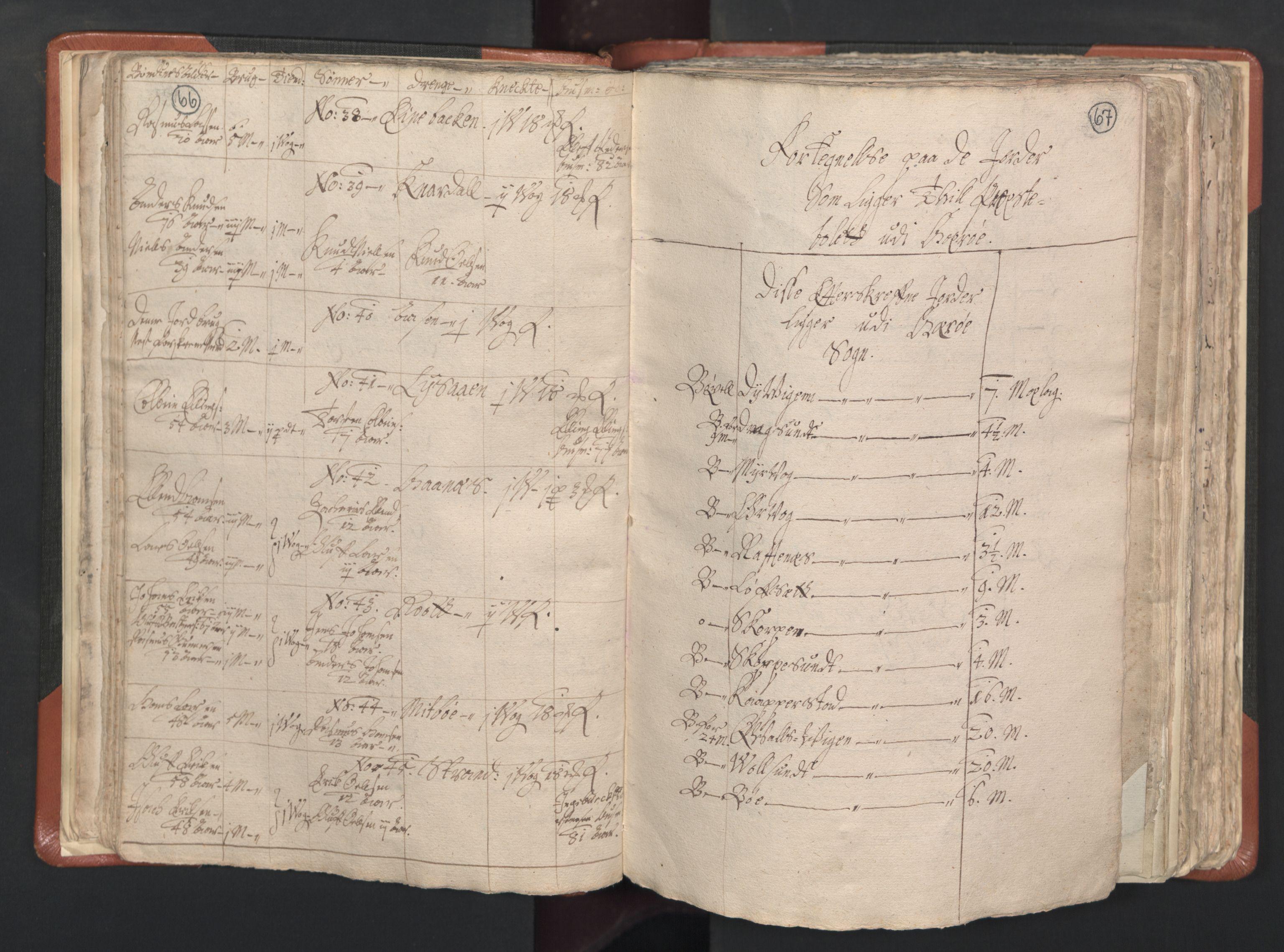 RA, Sogneprestenes manntall 1664-1666, nr. 26: Sunnmøre prosti, 1664-1666, s. 66-67