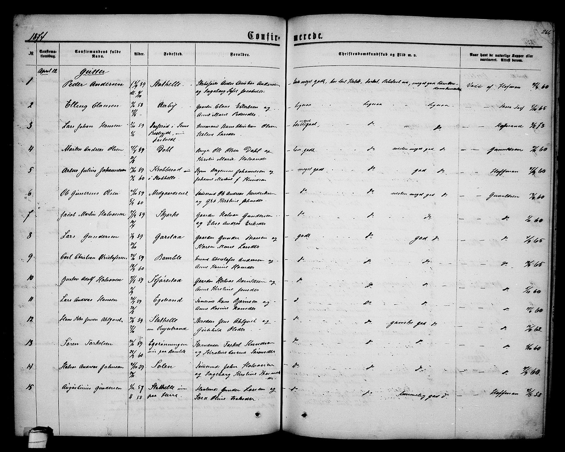 SAKO, Bamble kirkebøker, G/Ga/L0006: Klokkerbok nr. I 6, 1860-1876, s. 266