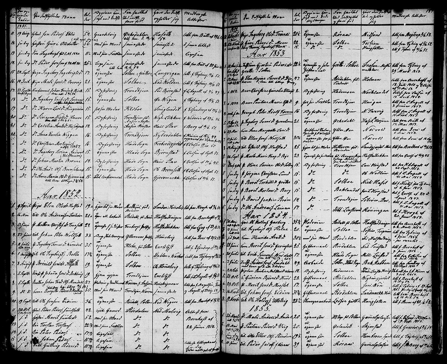 SAT, Ministerialprotokoller, klokkerbøker og fødselsregistre - Sør-Trøndelag, 616/L0422: Klokkerbok nr. 616C05, 1850-1888, s. 187