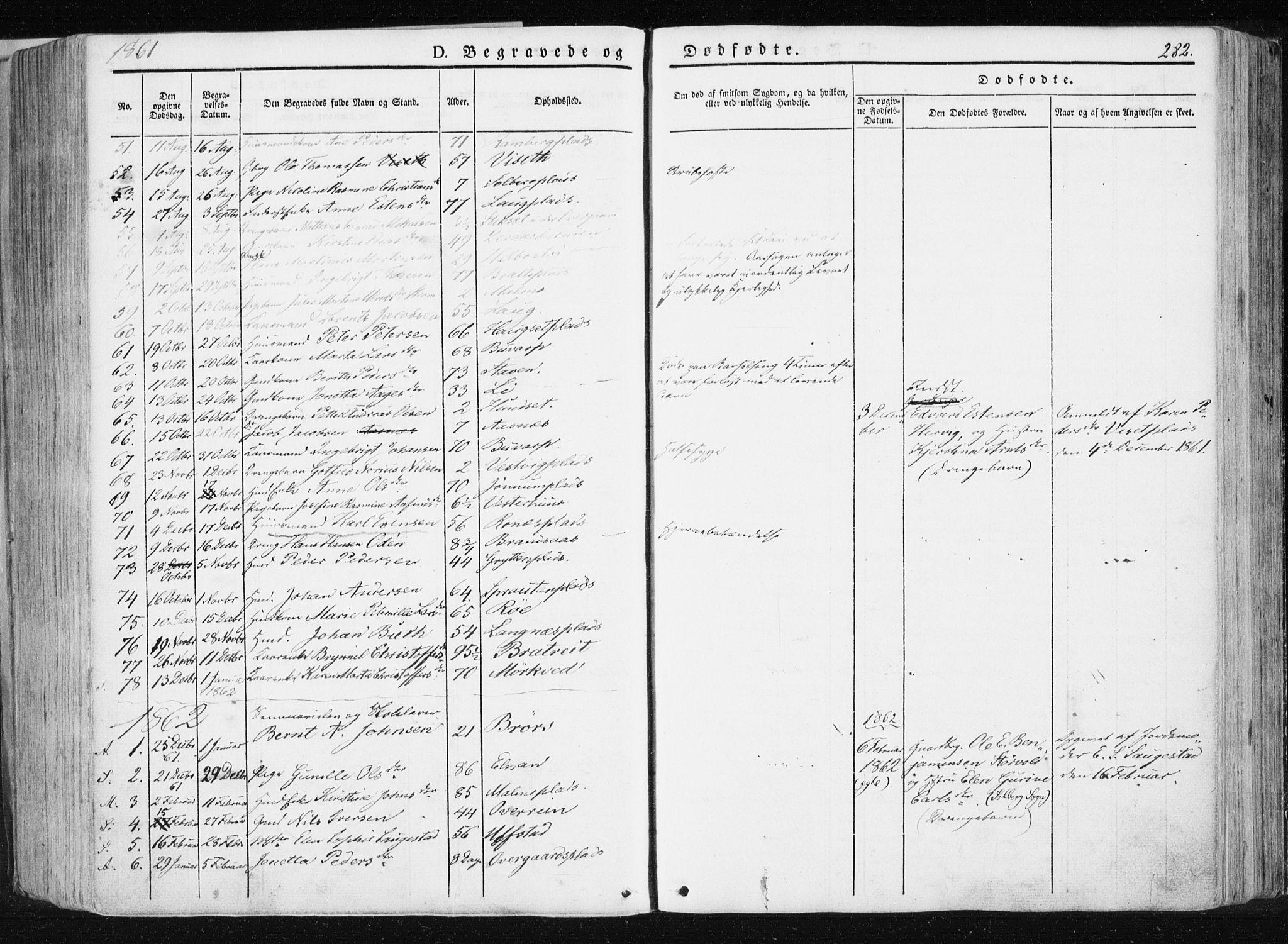 SAT, Ministerialprotokoller, klokkerbøker og fødselsregistre - Nord-Trøndelag, 741/L0393: Ministerialbok nr. 741A07, 1849-1863, s. 282