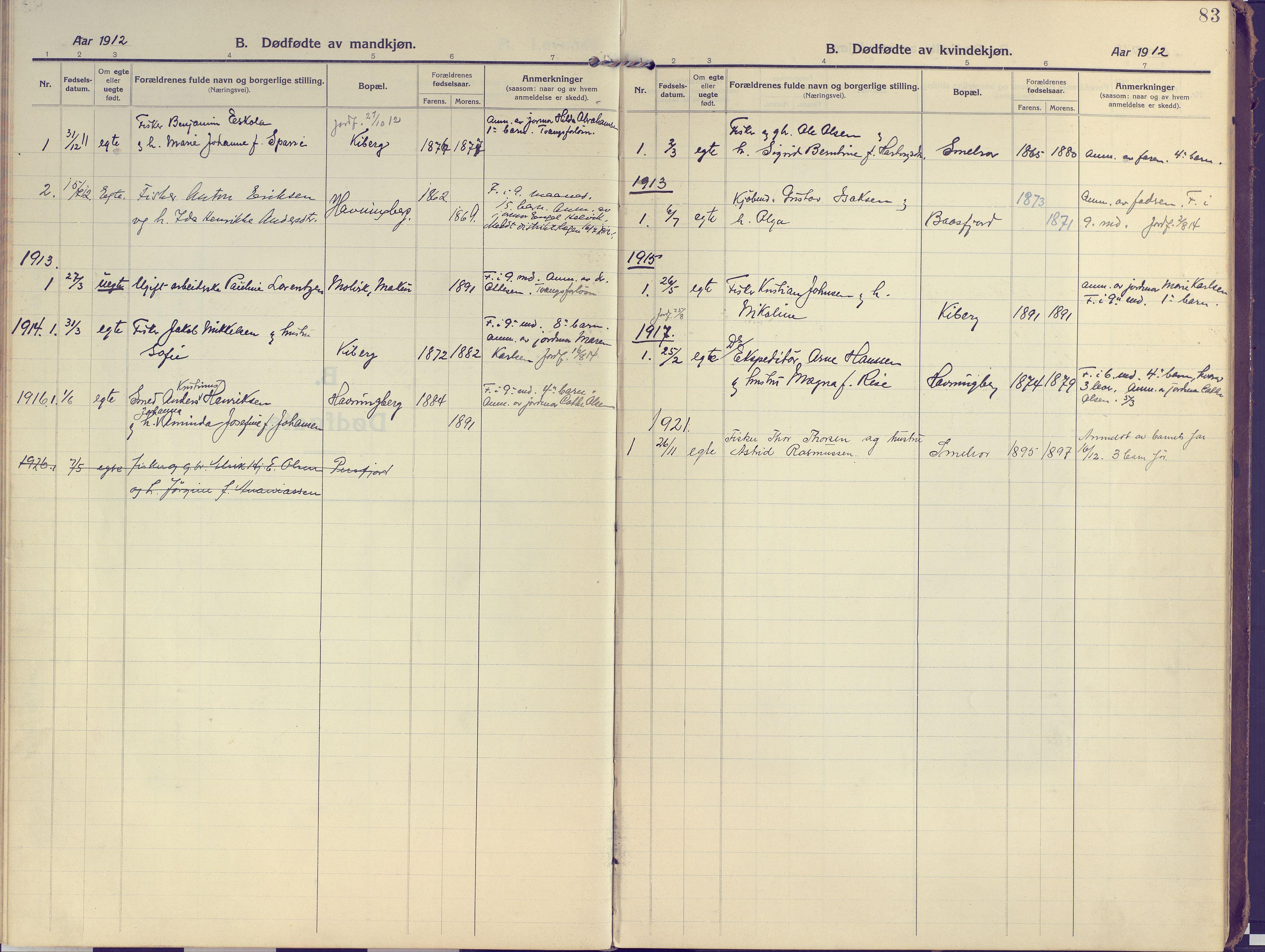 SATØ, Vardø sokneprestkontor, H/Ha/L0013kirke: Ministerialbok nr. 13, 1912-1928, s. 83
