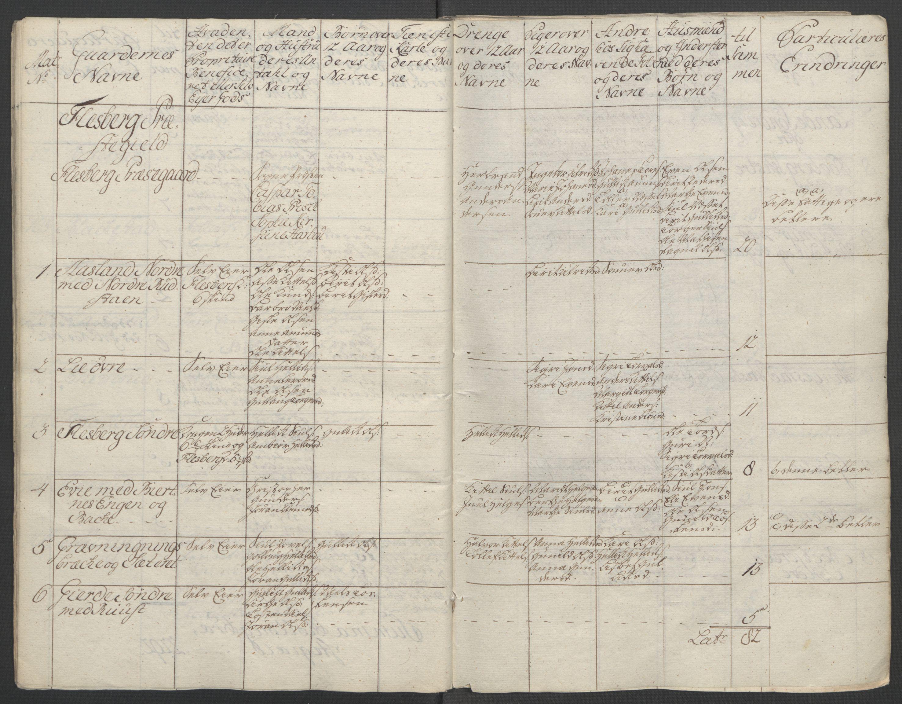 RA, Rentekammeret inntil 1814, Reviderte regnskaper, Fogderegnskap, R24/L1672: Ekstraskatten Numedal og Sandsvær, 1762-1767, s. 59