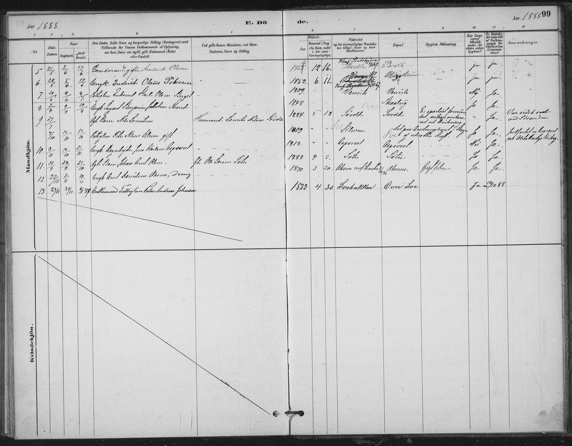 SAT, Ministerialprotokoller, klokkerbøker og fødselsregistre - Nord-Trøndelag, 702/L0023: Ministerialbok nr. 702A01, 1883-1897, s. 99