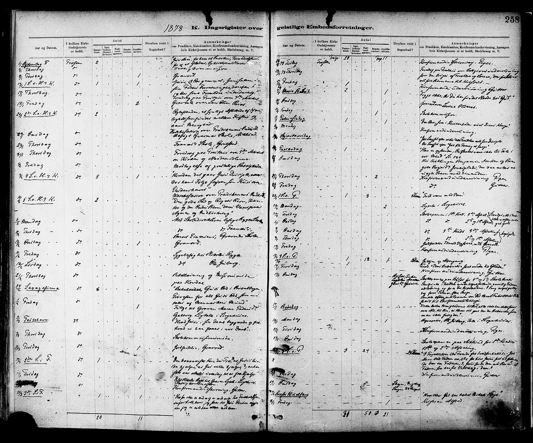 SAT, Ministerialprotokoller, klokkerbøker og fødselsregistre - Nord-Trøndelag, 713/L0120: Ministerialbok nr. 713A09, 1878-1887, s. 258