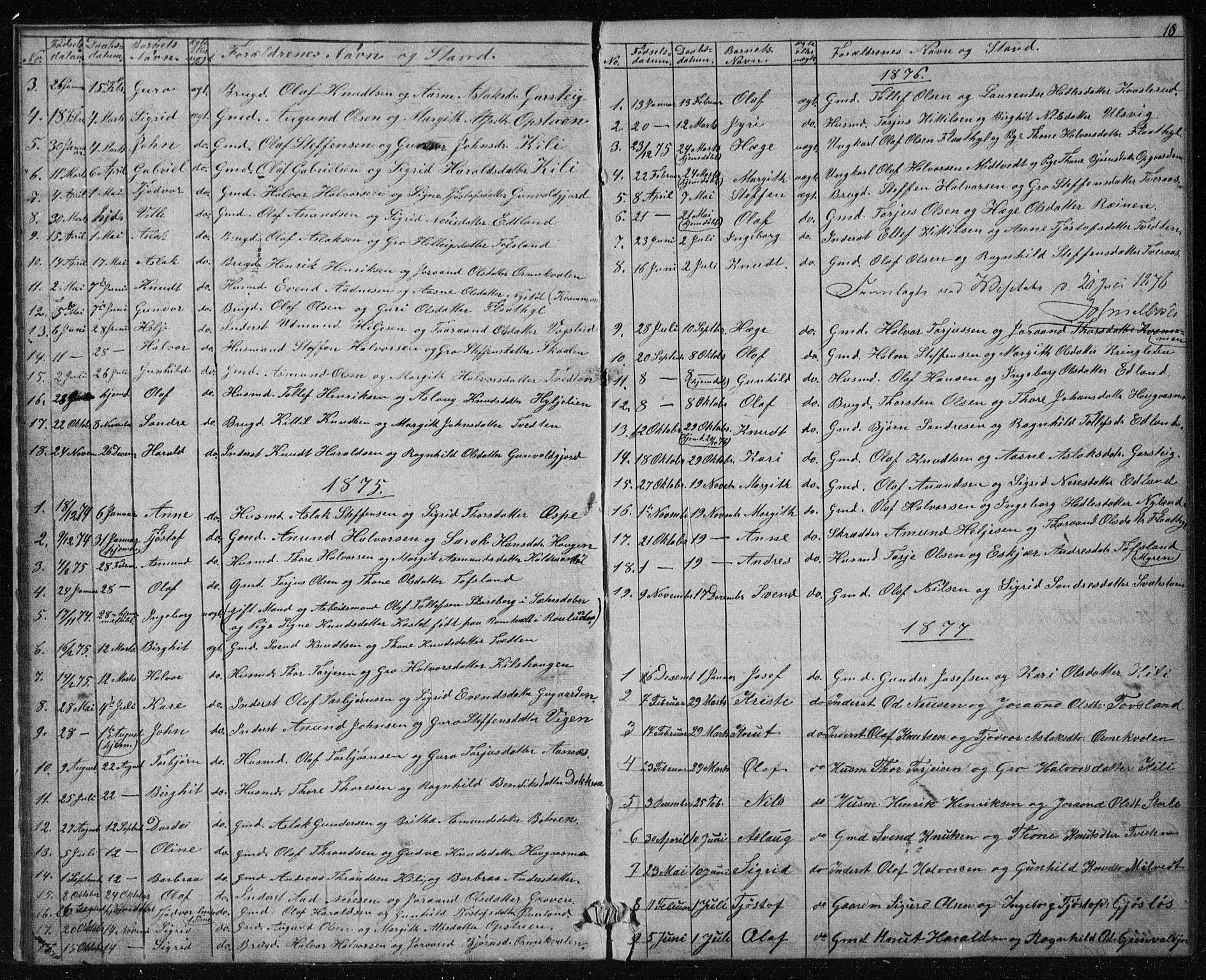 SAKO, Vinje kirkebøker, G/Gc/L0001: Klokkerbok nr. III 1, 1850-1893, s. 10