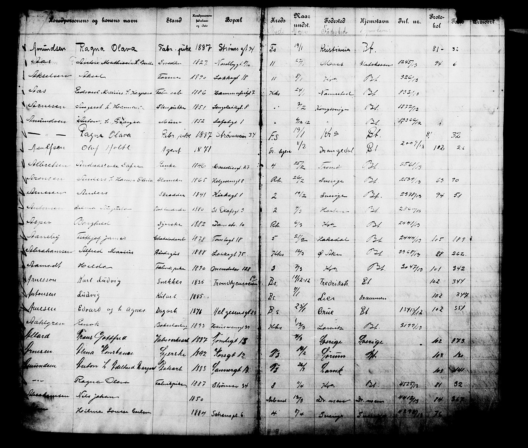 OBA, Fattigvesenet, Fb/L0032: Hjemstavnsregister, 1913, s. 2