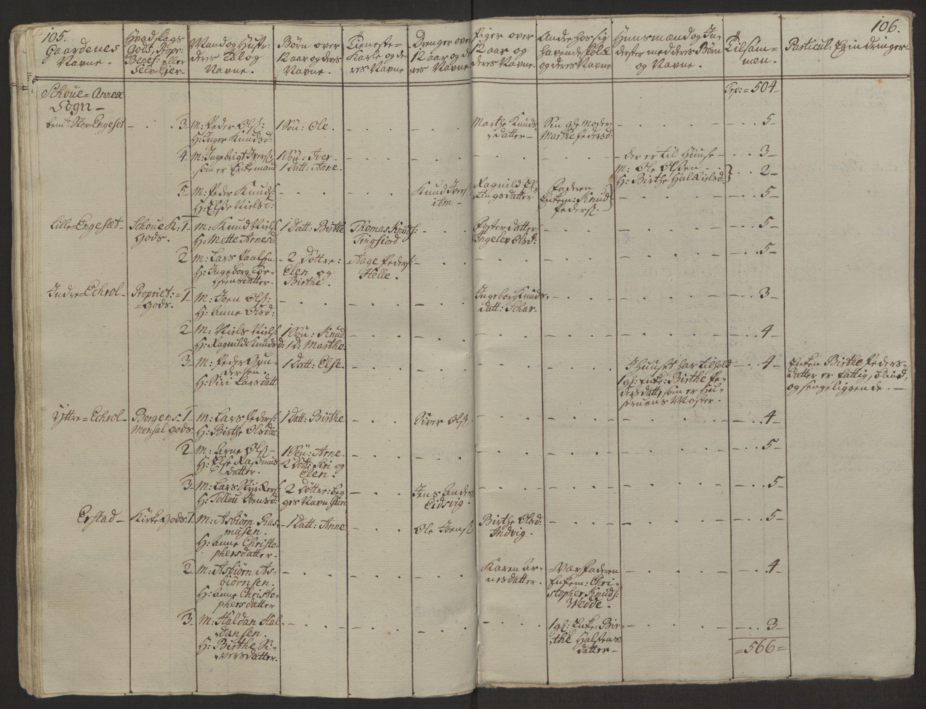 RA, Rentekammeret inntil 1814, Realistisk ordnet avdeling, Ol/L0019: [Gg 10]: Ekstraskatten, 23.09.1762. Sunnmøre, 1762-1763, s. 58