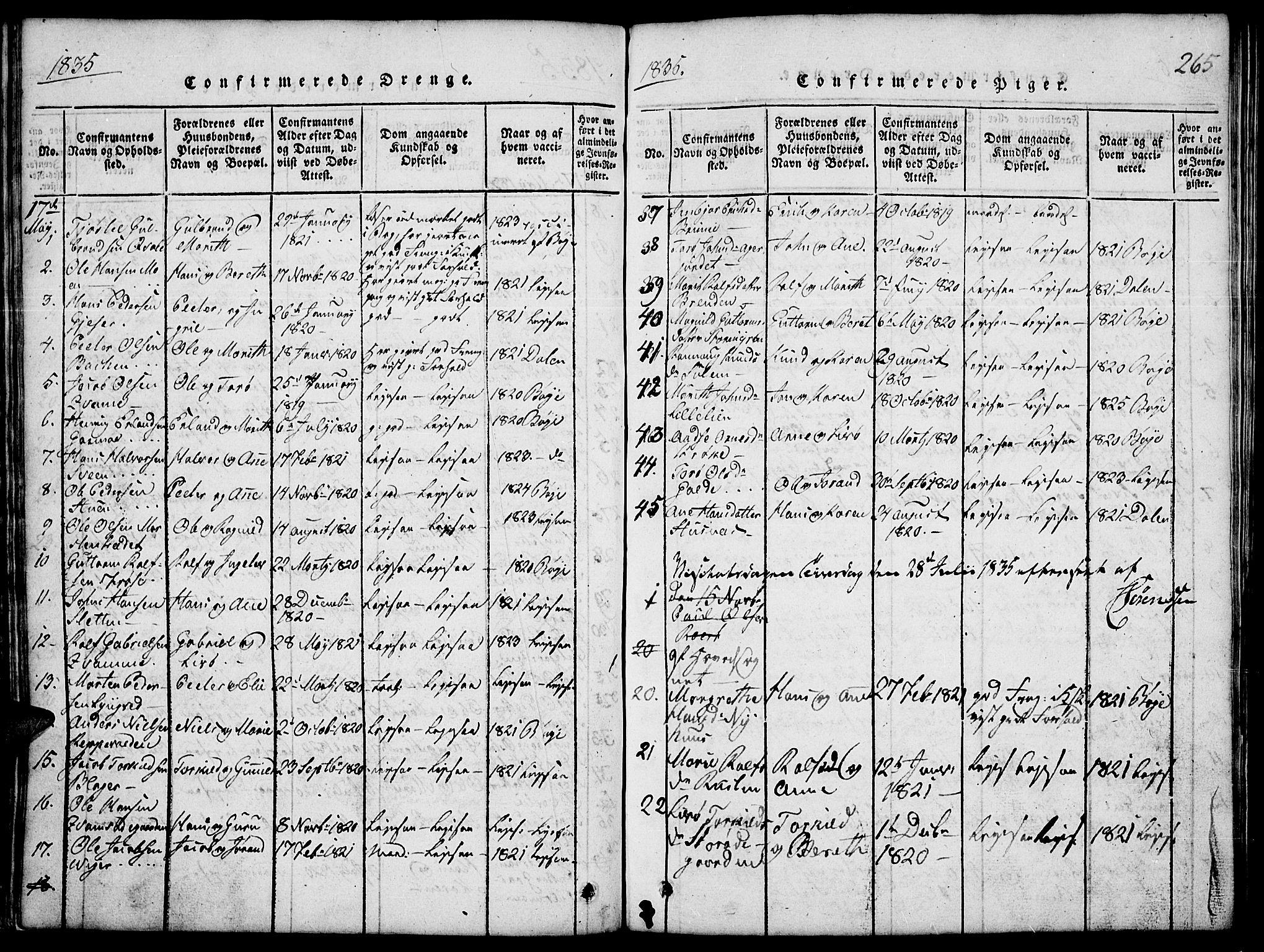 SAH, Lom prestekontor, L/L0001: Klokkerbok nr. 1, 1815-1836, s. 265