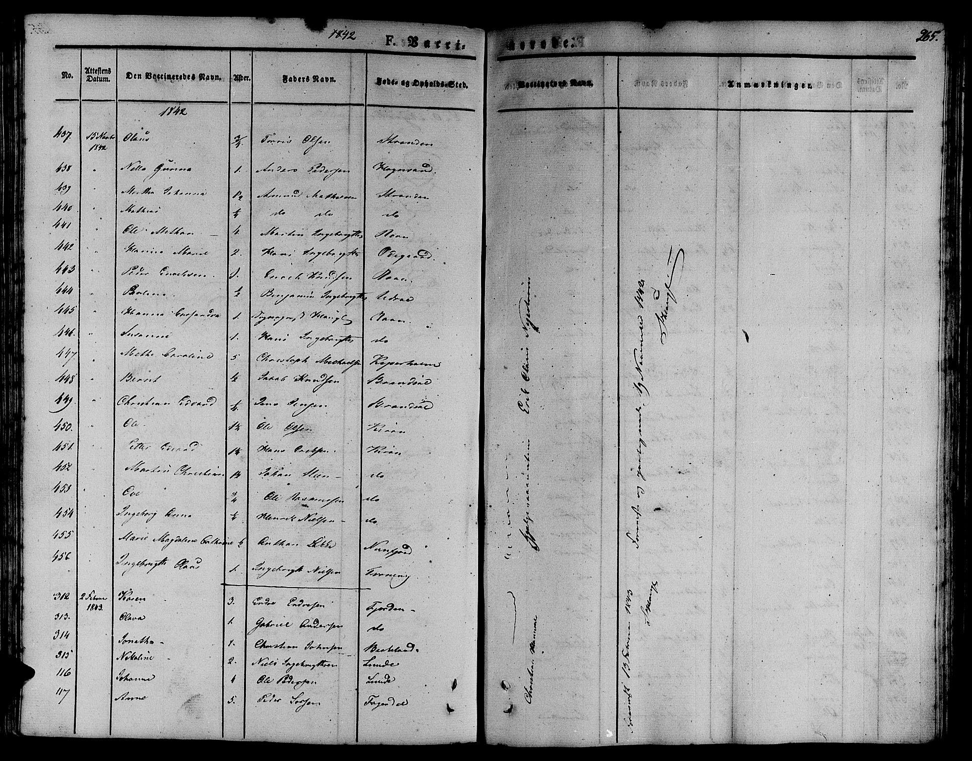 SAT, Ministerialprotokoller, klokkerbøker og fødselsregistre - Sør-Trøndelag, 657/L0703: Ministerialbok nr. 657A04, 1831-1846, s. 265
