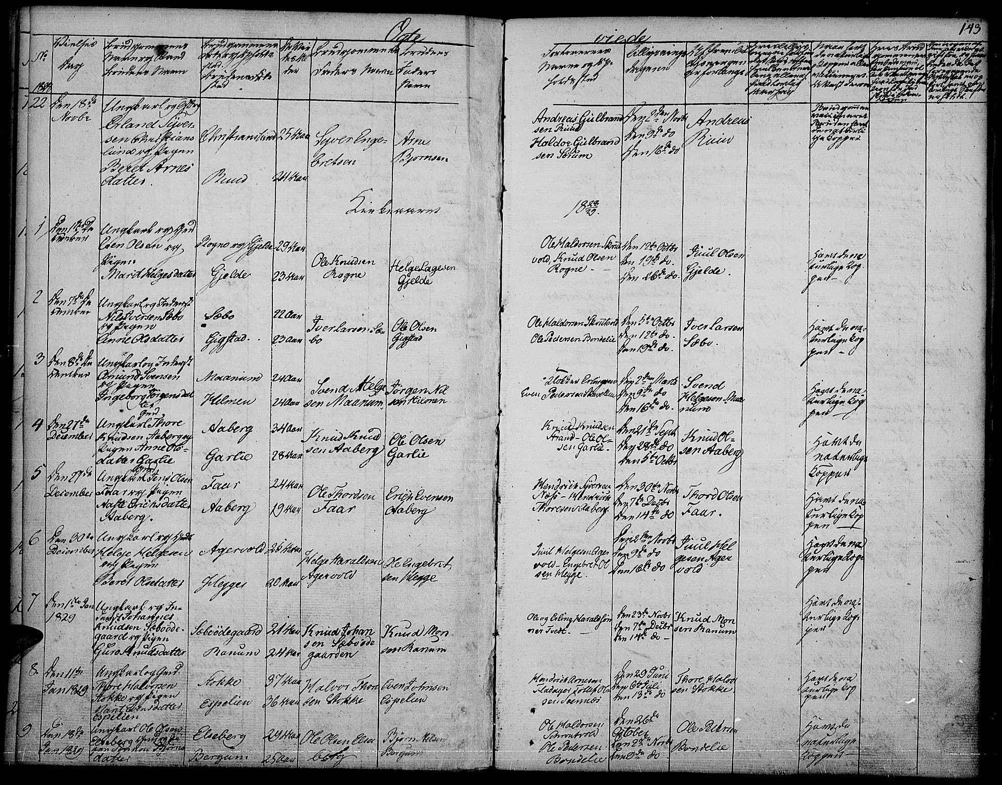 SAH, Nord-Aurdal prestekontor, Ministerialbok nr. 3, 1828-1841, s. 143