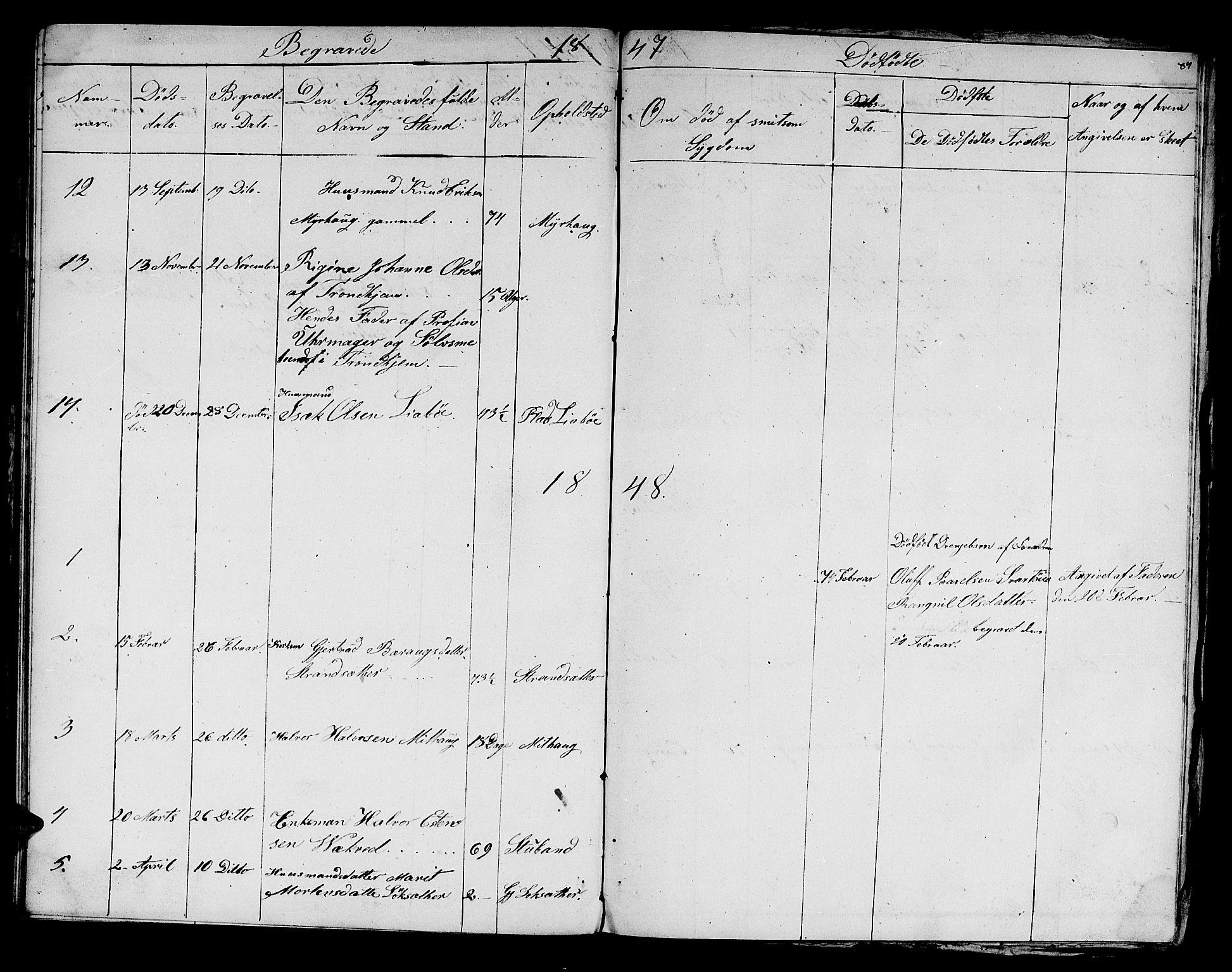 SAT, Ministerialprotokoller, klokkerbøker og fødselsregistre - Sør-Trøndelag, 679/L0922: Klokkerbok nr. 679C02, 1845-1851, s. 84