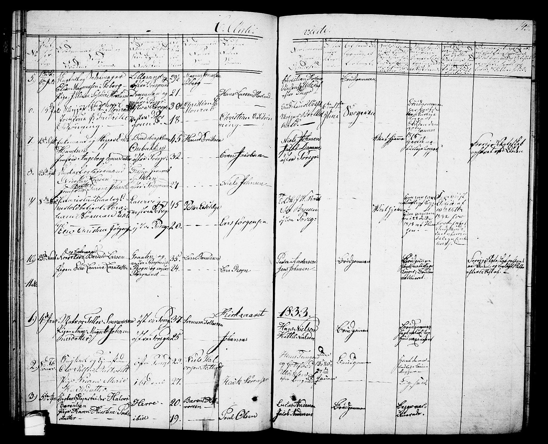 SAKO, Porsgrunn kirkebøker , G/Gb/L0002: Klokkerbok nr. II 2, 1828-1841, s. 145