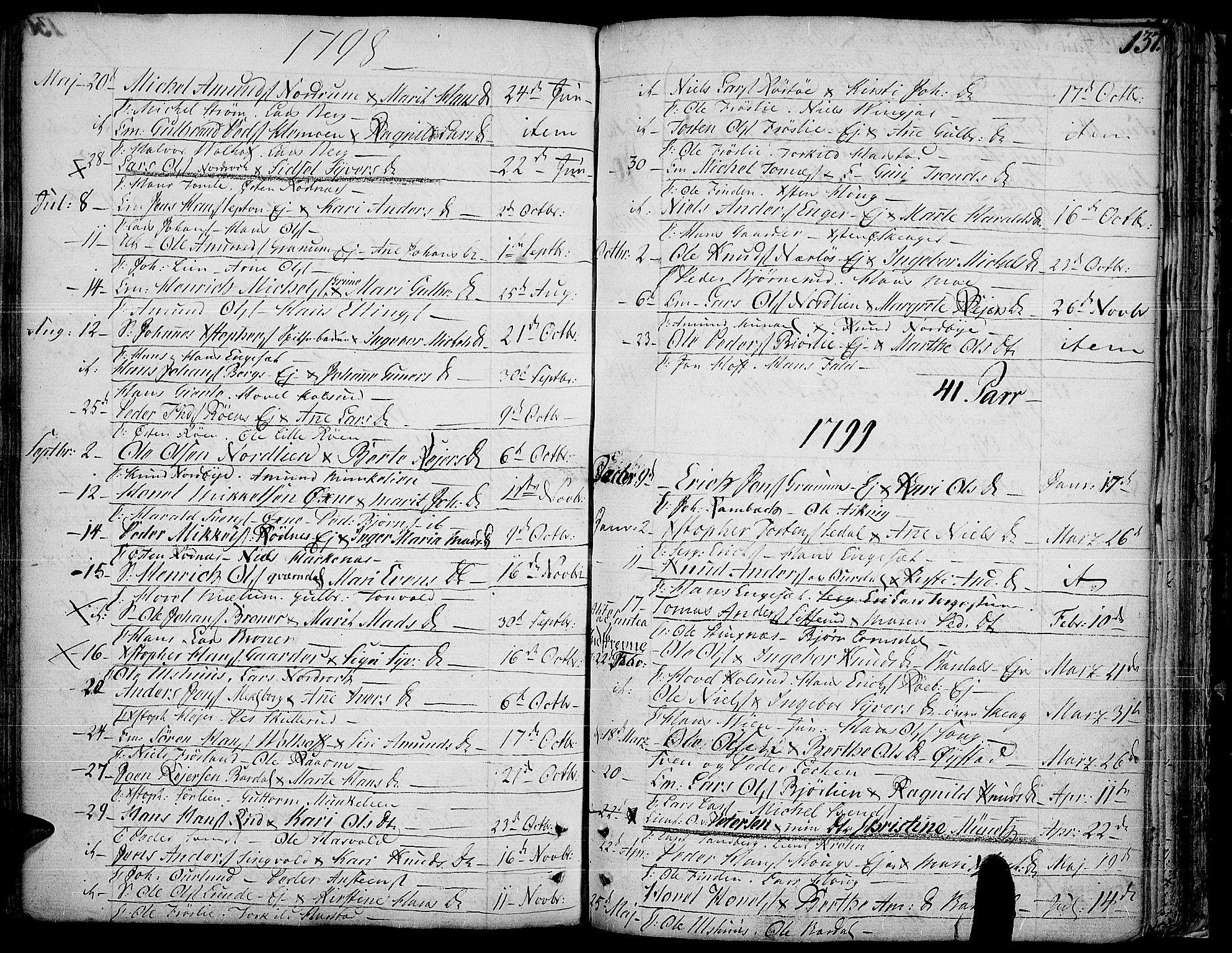 SAH, Land prestekontor, Ministerialbok nr. 6, 1784-1813, s. 137