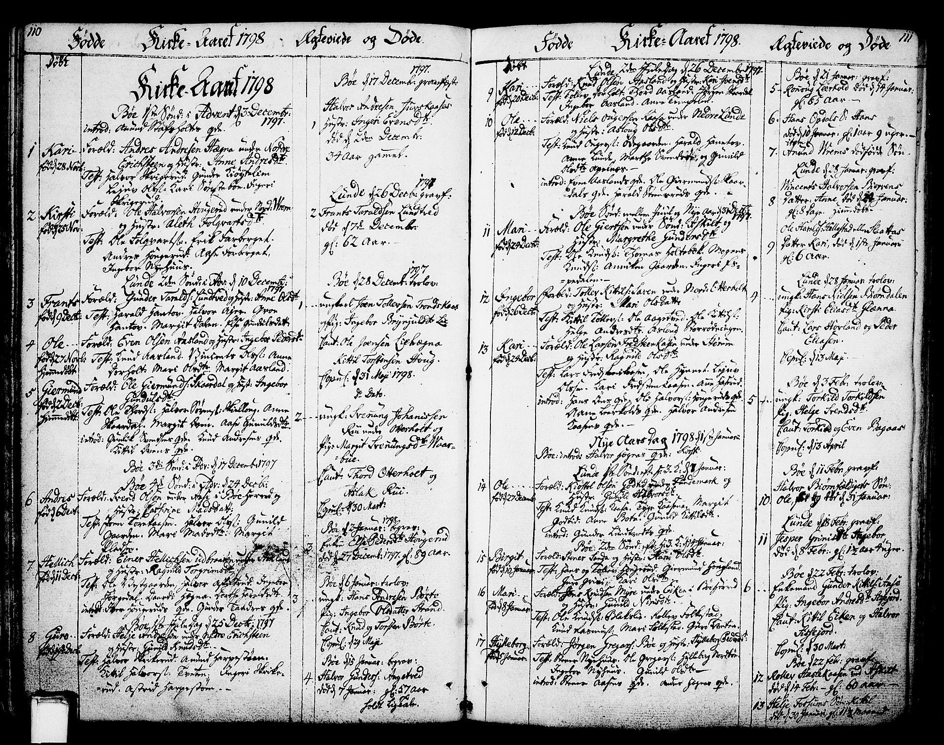 SAKO, Bø kirkebøker, F/Fa/L0005: Ministerialbok nr. 5, 1785-1815, s. 110-111