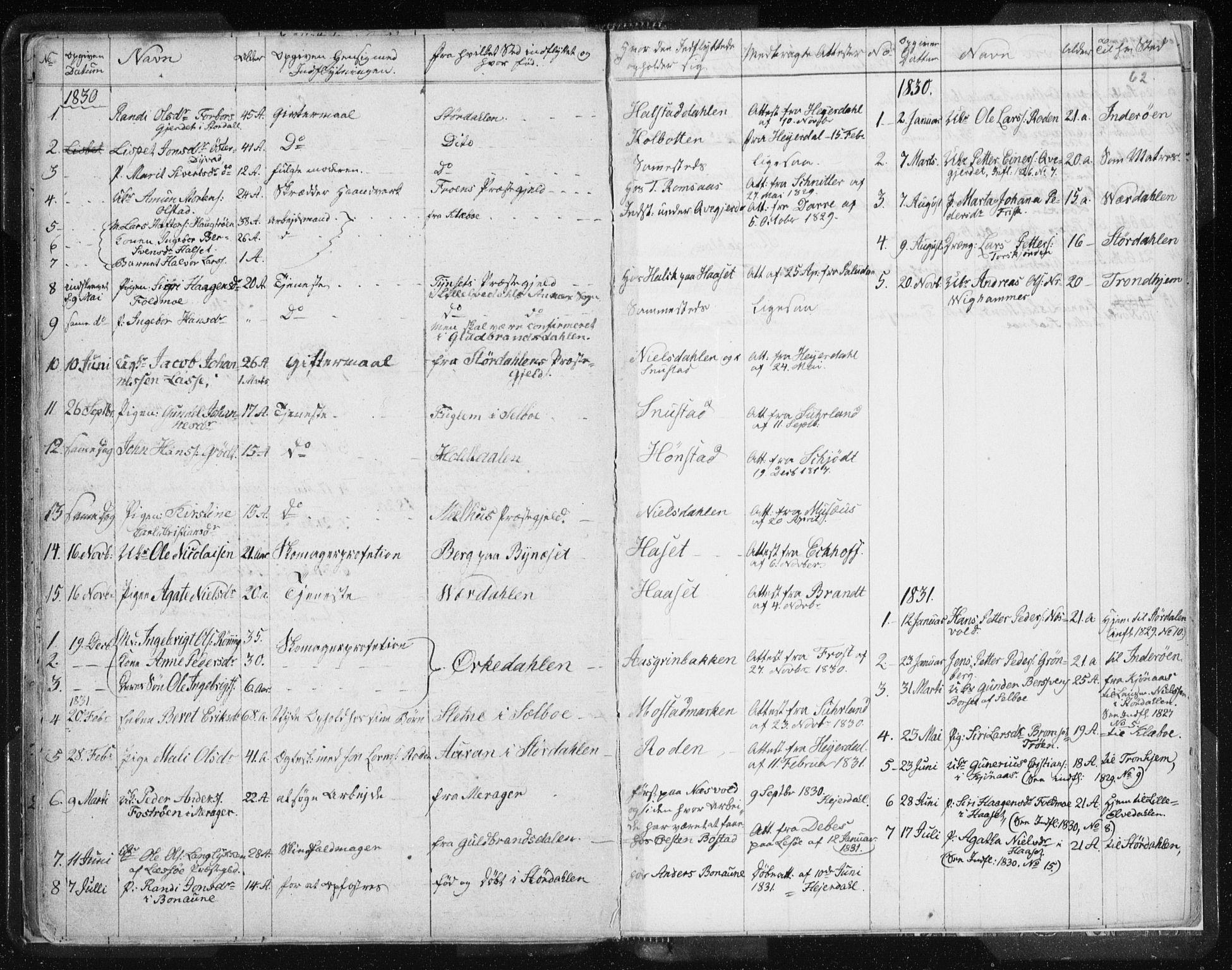 SAT, Ministerialprotokoller, klokkerbøker og fødselsregistre - Sør-Trøndelag, 616/L0404: Ministerialbok nr. 616A01, 1823-1831, s. 62