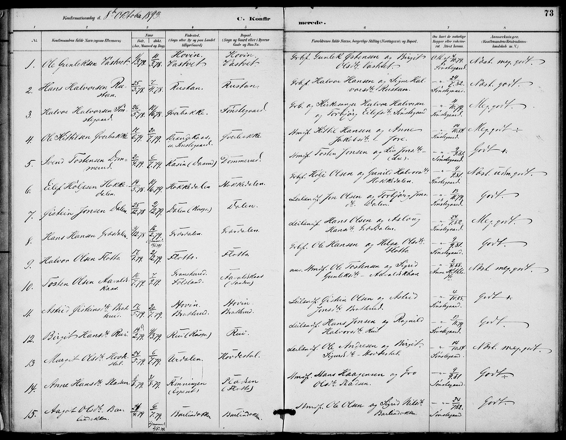 SAKO, Gransherad kirkebøker, F/Fb/L0005: Ministerialbok nr. II 5, 1887-1916, s. 73