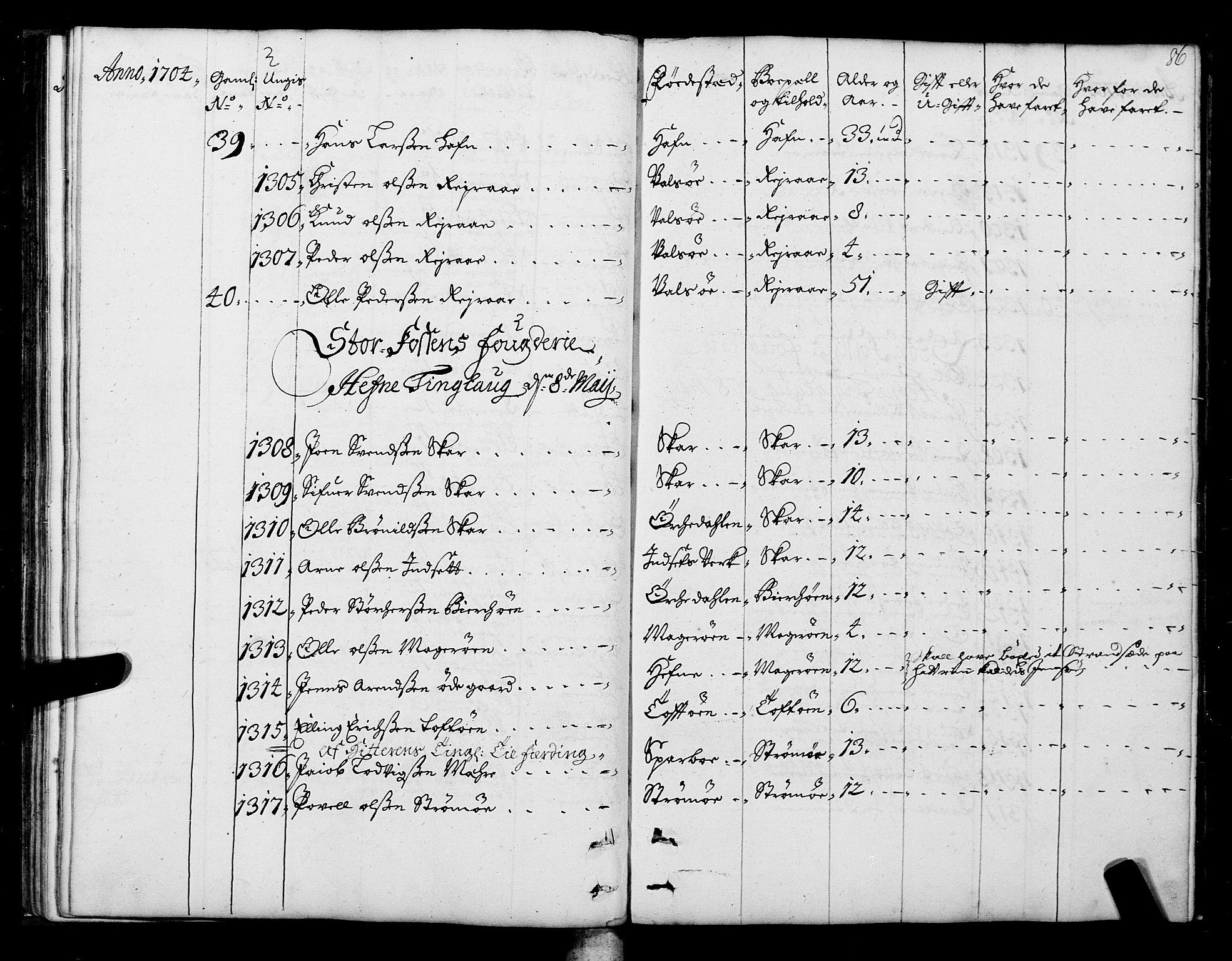 SAT, Sjøinnrulleringen - Trondhjemske distrikt, 01/L0004: Ruller over sjøfolk i Trondhjem by, 1704-1710, s. 86