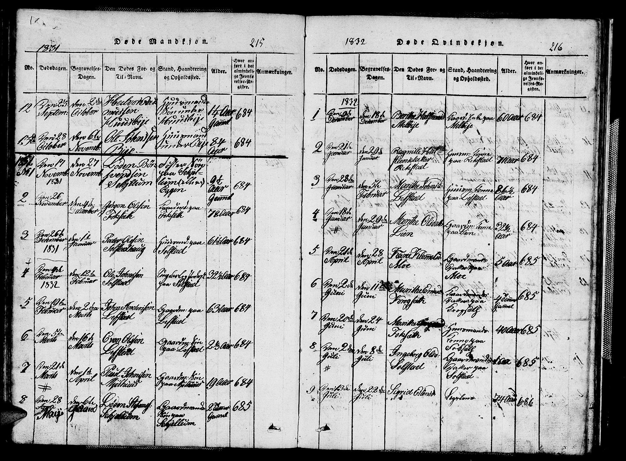 SAT, Ministerialprotokoller, klokkerbøker og fødselsregistre - Sør-Trøndelag, 667/L0796: Klokkerbok nr. 667C01, 1817-1836, s. 215-216