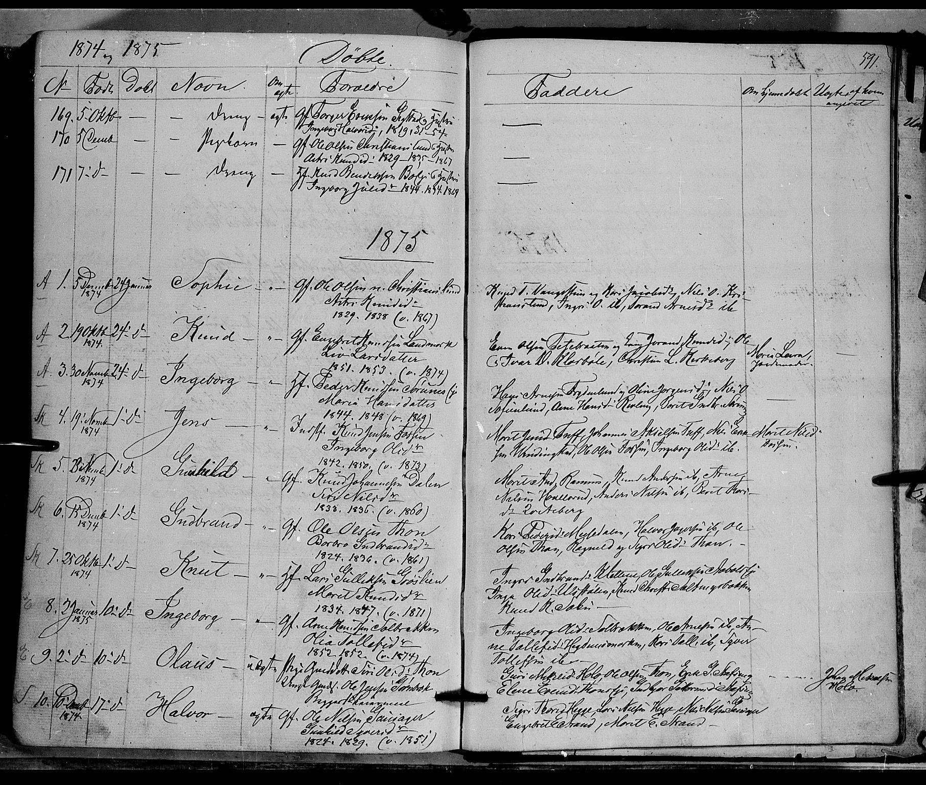 SAH, Nord-Aurdal prestekontor, Ministerialbok nr. 8, 1863-1875, s. 591