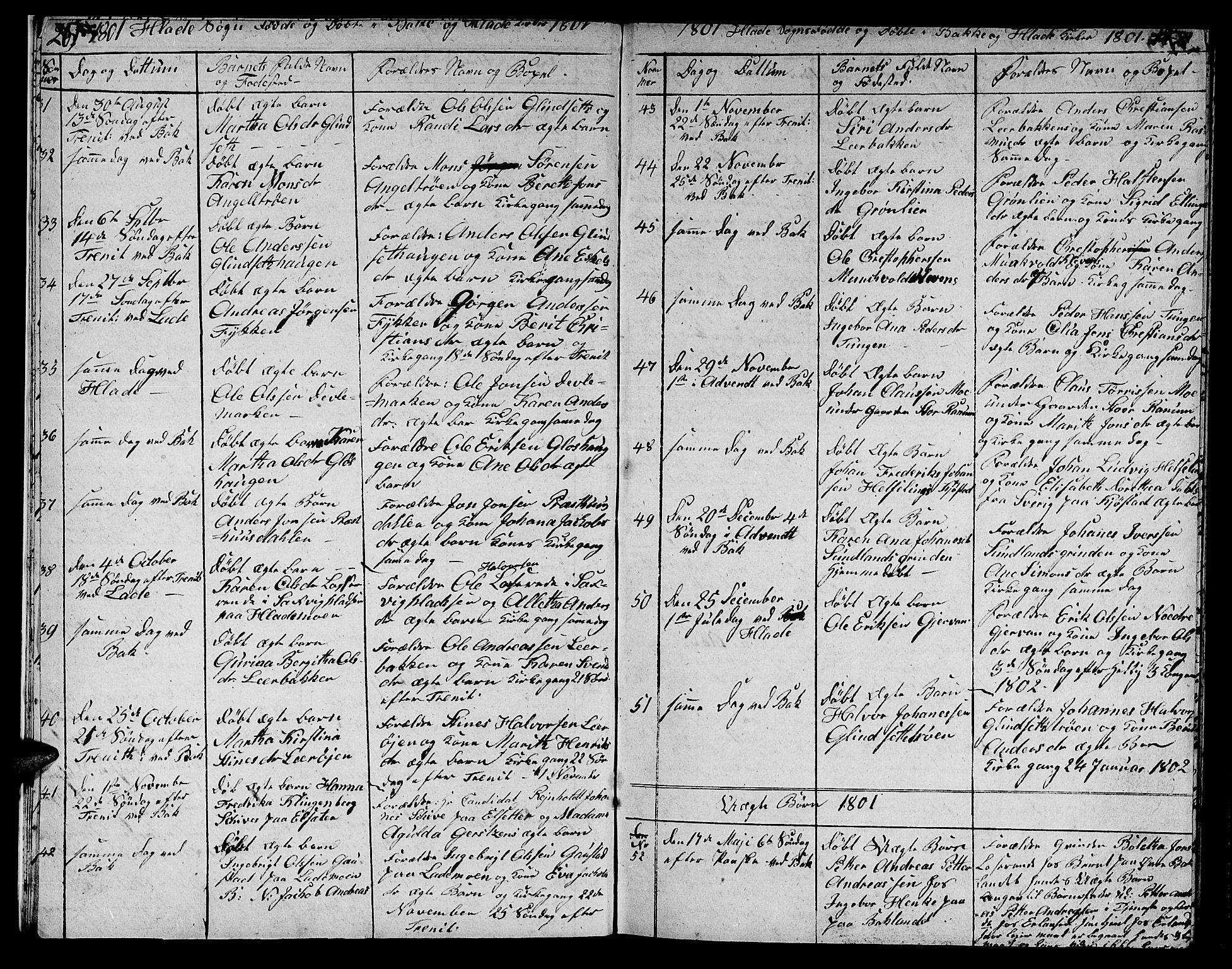 SAT, Ministerialprotokoller, klokkerbøker og fødselsregistre - Sør-Trøndelag, 606/L0306: Klokkerbok nr. 606C02, 1797-1829, s. 20-21