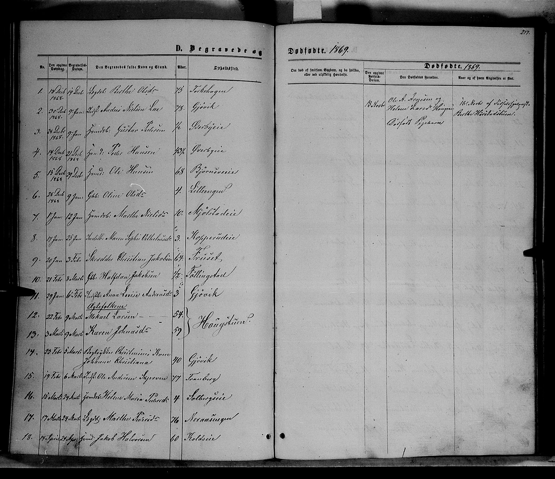 SAH, Vardal prestekontor, H/Ha/Hab/L0006: Klokkerbok nr. 6, 1869-1881, s. 277