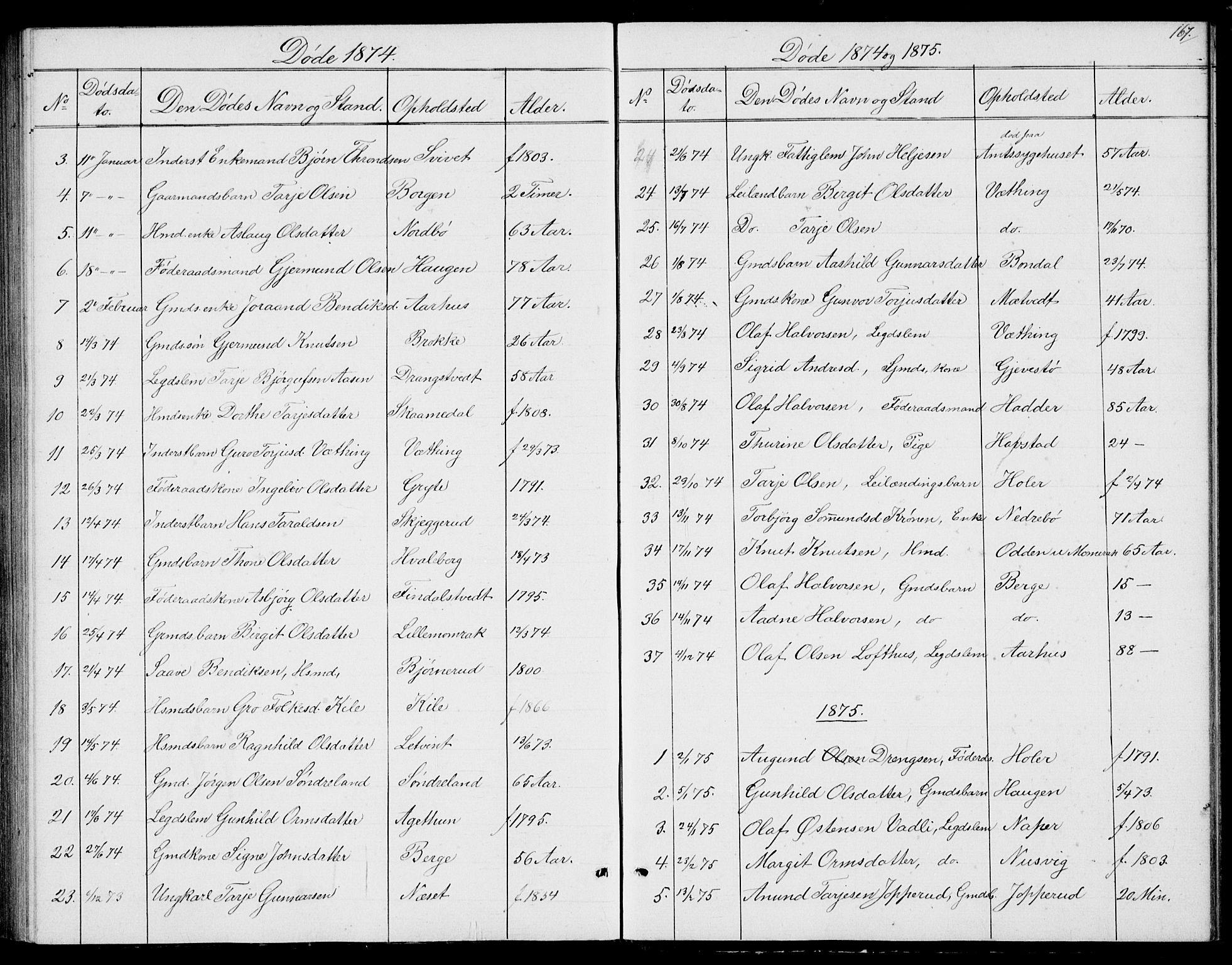 SAKO, Fyresdal kirkebøker, G/Ga/L0004: Klokkerbok nr. I 4, 1864-1892, s. 167