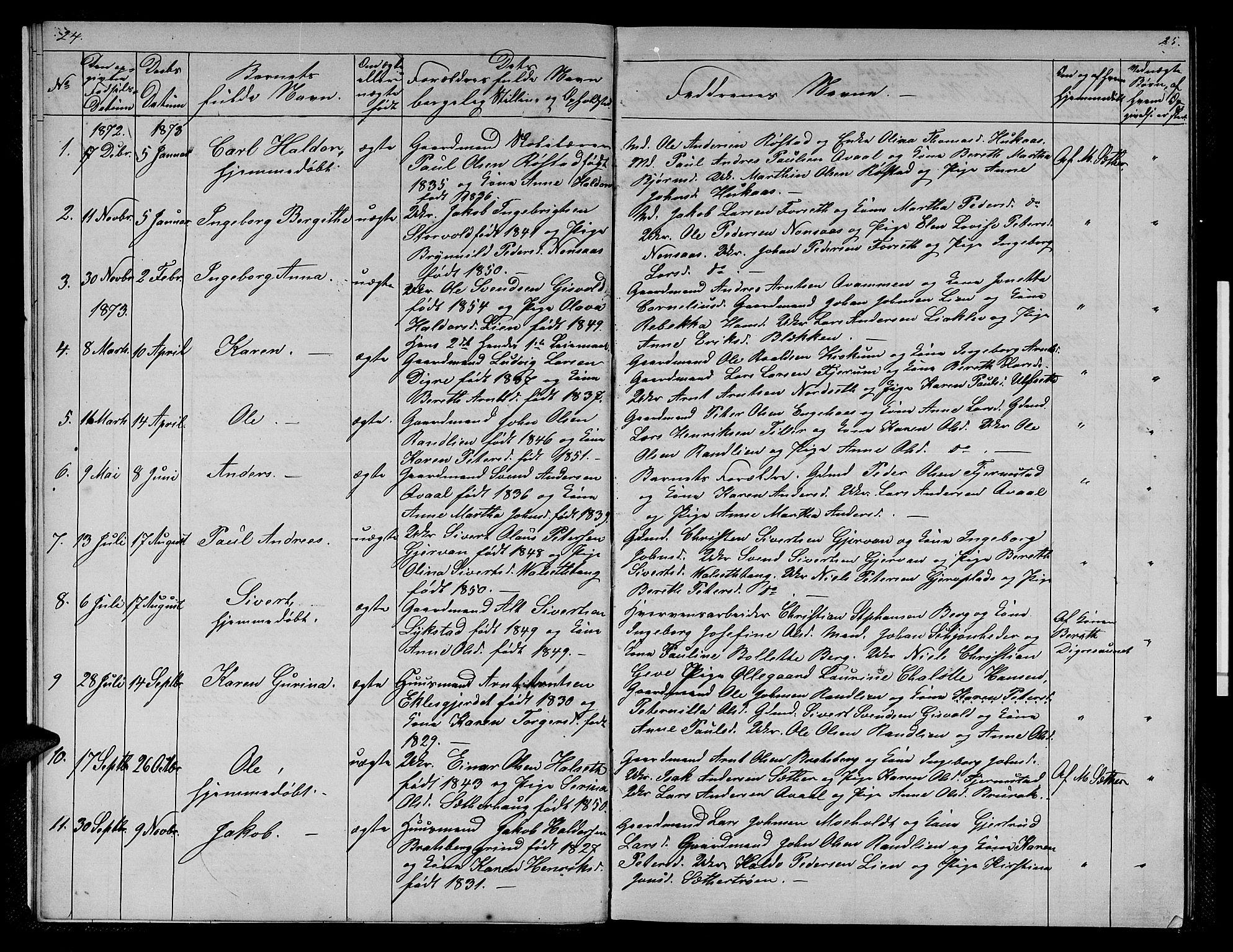 SAT, Ministerialprotokoller, klokkerbøker og fødselsregistre - Sør-Trøndelag, 608/L0340: Klokkerbok nr. 608C06, 1864-1889, s. 24-25