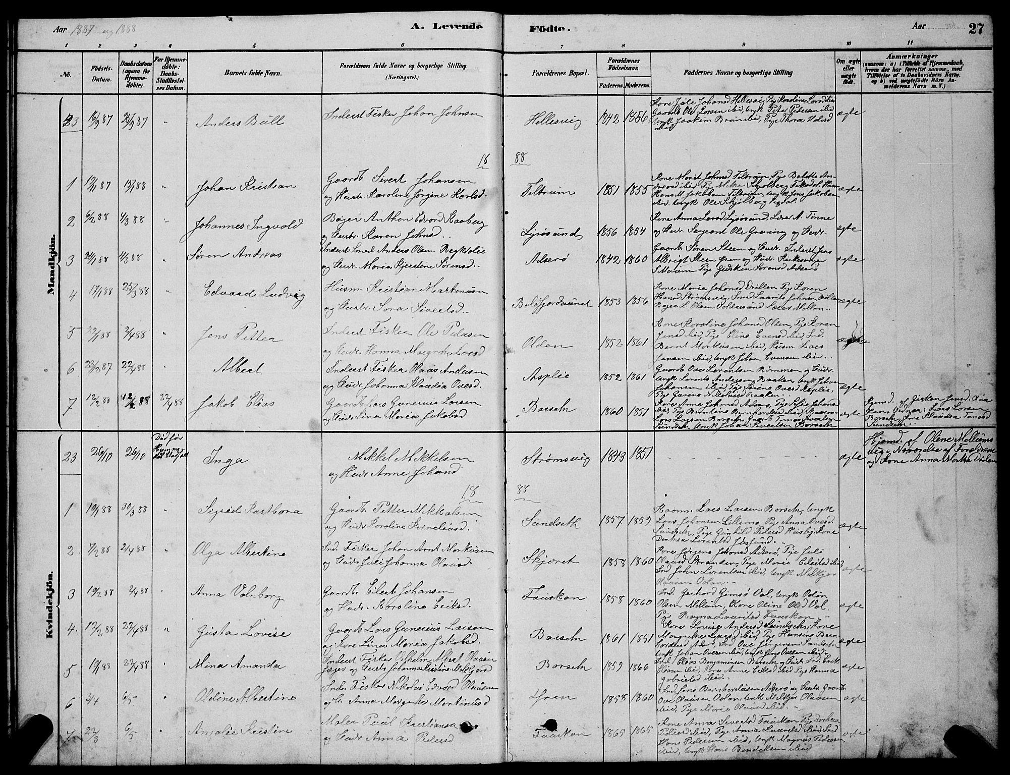 SAT, Ministerialprotokoller, klokkerbøker og fødselsregistre - Sør-Trøndelag, 654/L0665: Klokkerbok nr. 654C01, 1879-1901, s. 27