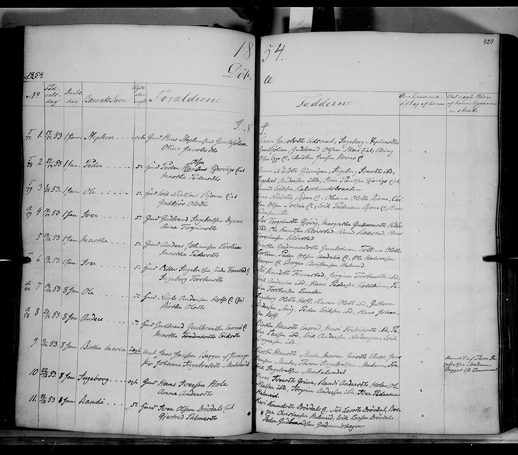SAH, Gran prestekontor, Ministerialbok nr. 11, 1842-1856, s. 422-423