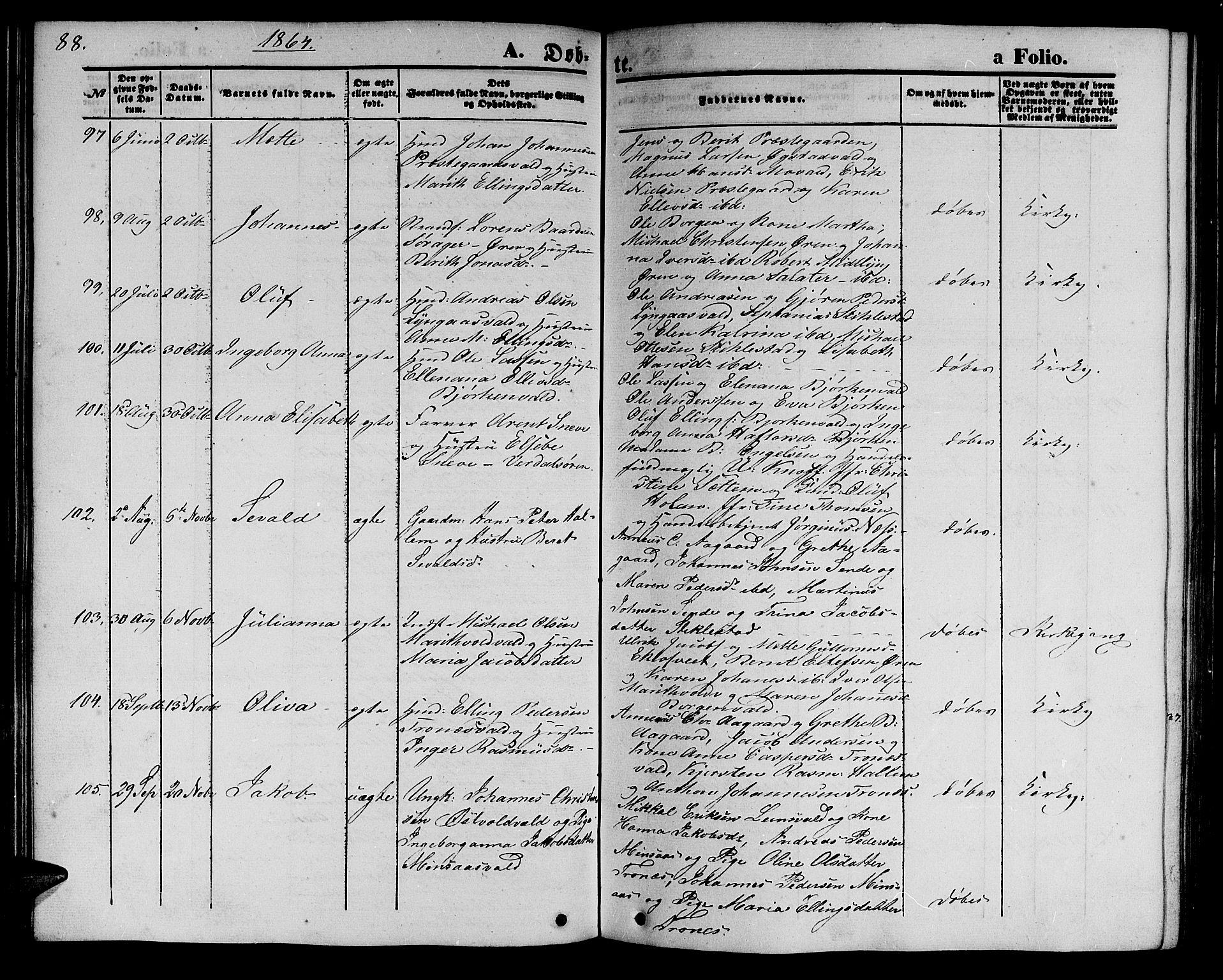 SAT, Ministerialprotokoller, klokkerbøker og fødselsregistre - Nord-Trøndelag, 723/L0254: Klokkerbok nr. 723C02, 1858-1868, s. 88