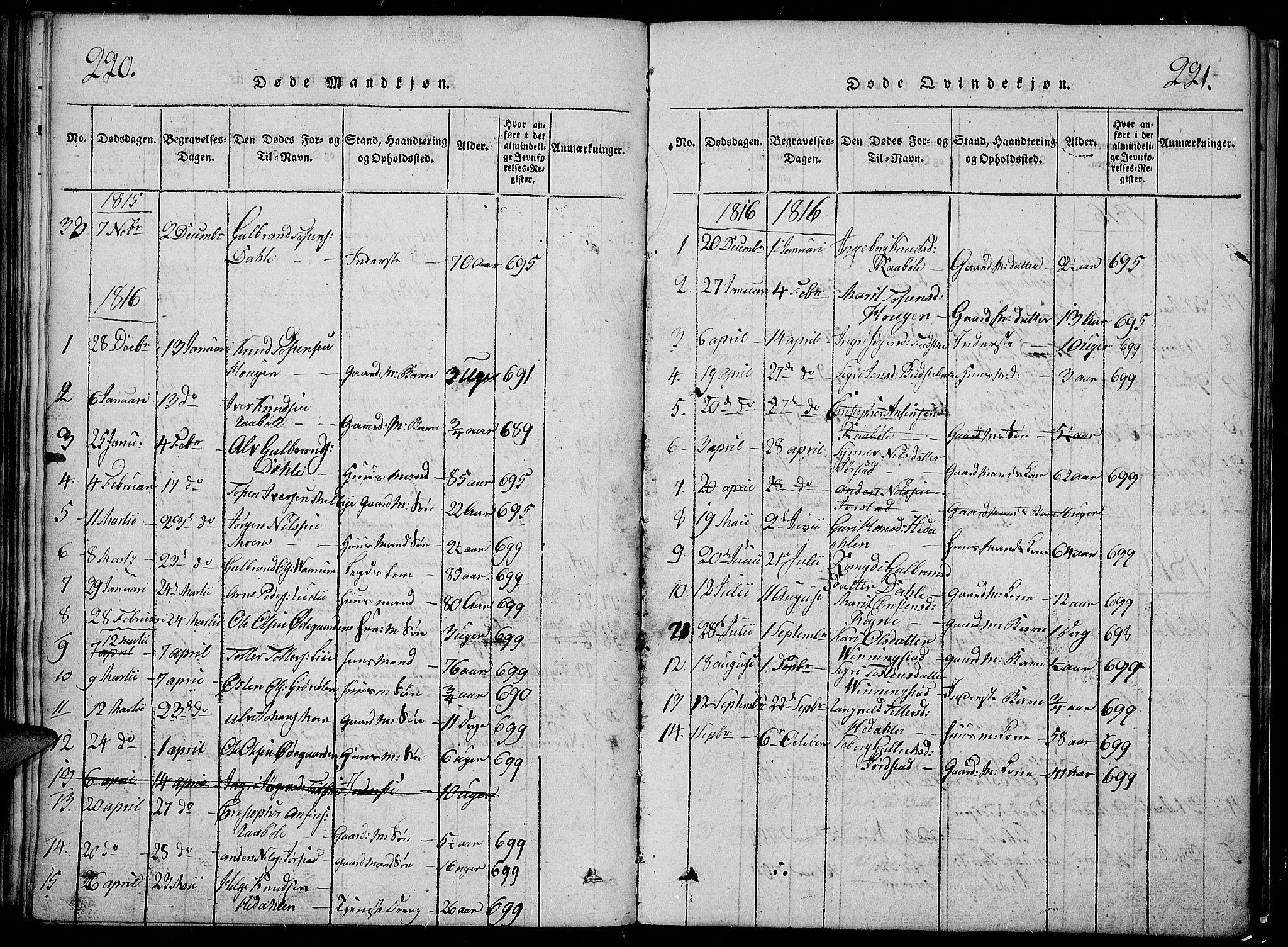 SAH, Slidre prestekontor, Klokkerbok nr. 2, 1814-1839, s. 220-221