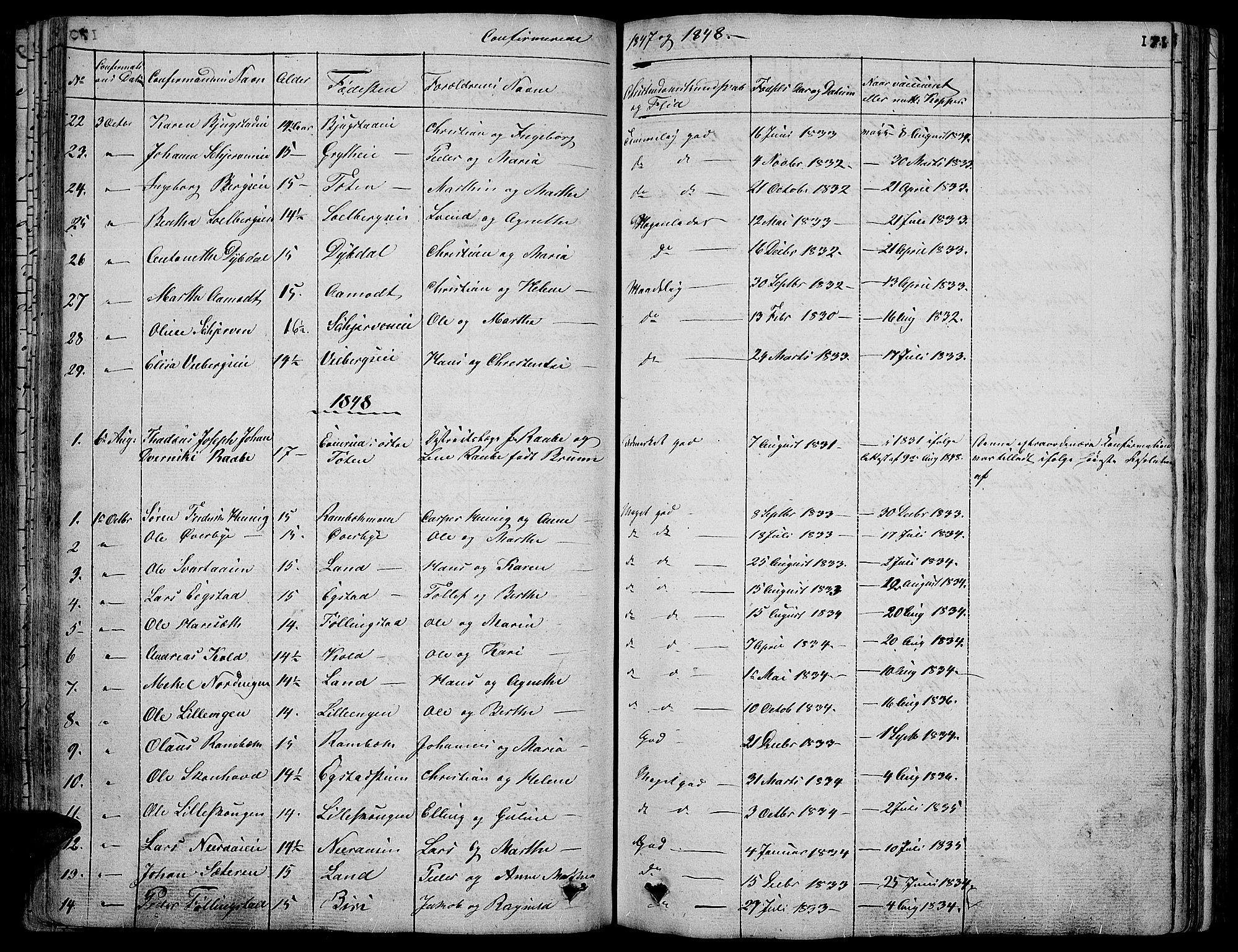 SAH, Vardal prestekontor, H/Ha/Hab/L0004: Klokkerbok nr. 4, 1831-1853, s. 171