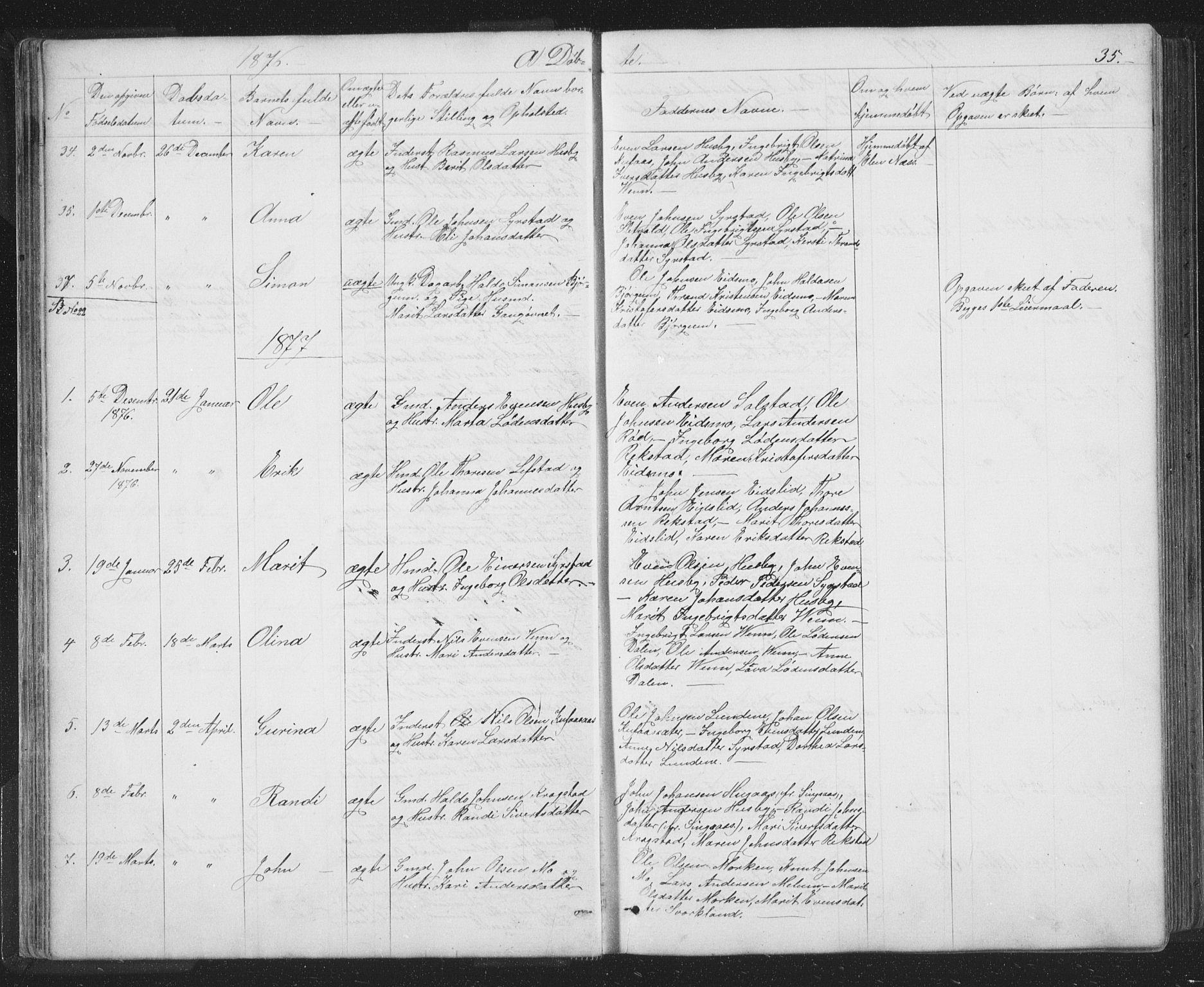 SAT, Ministerialprotokoller, klokkerbøker og fødselsregistre - Sør-Trøndelag, 667/L0798: Klokkerbok nr. 667C03, 1867-1929, s. 35