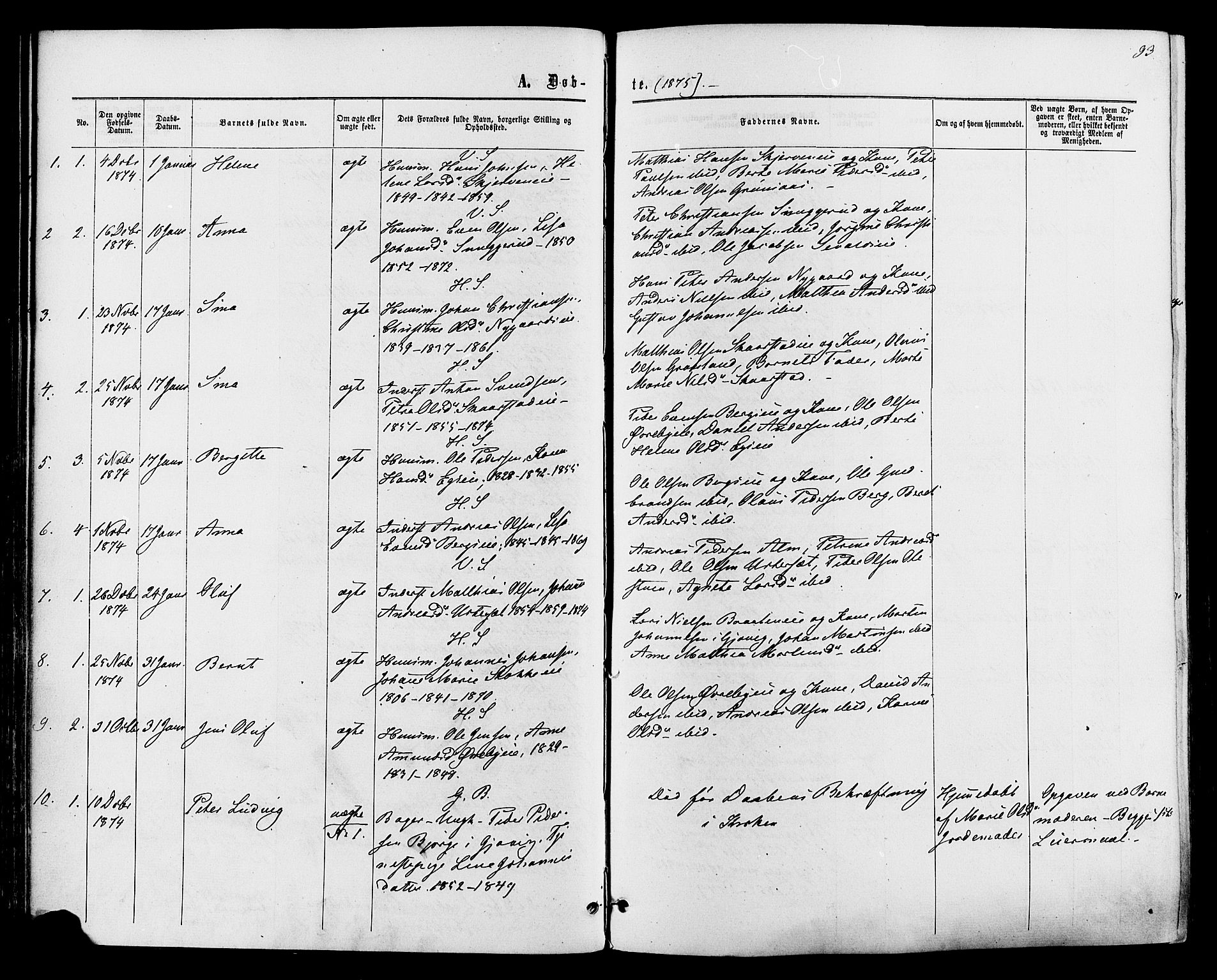 SAH, Vardal prestekontor, H/Ha/Haa/L0007: Ministerialbok nr. 7, 1867-1878, s. 93