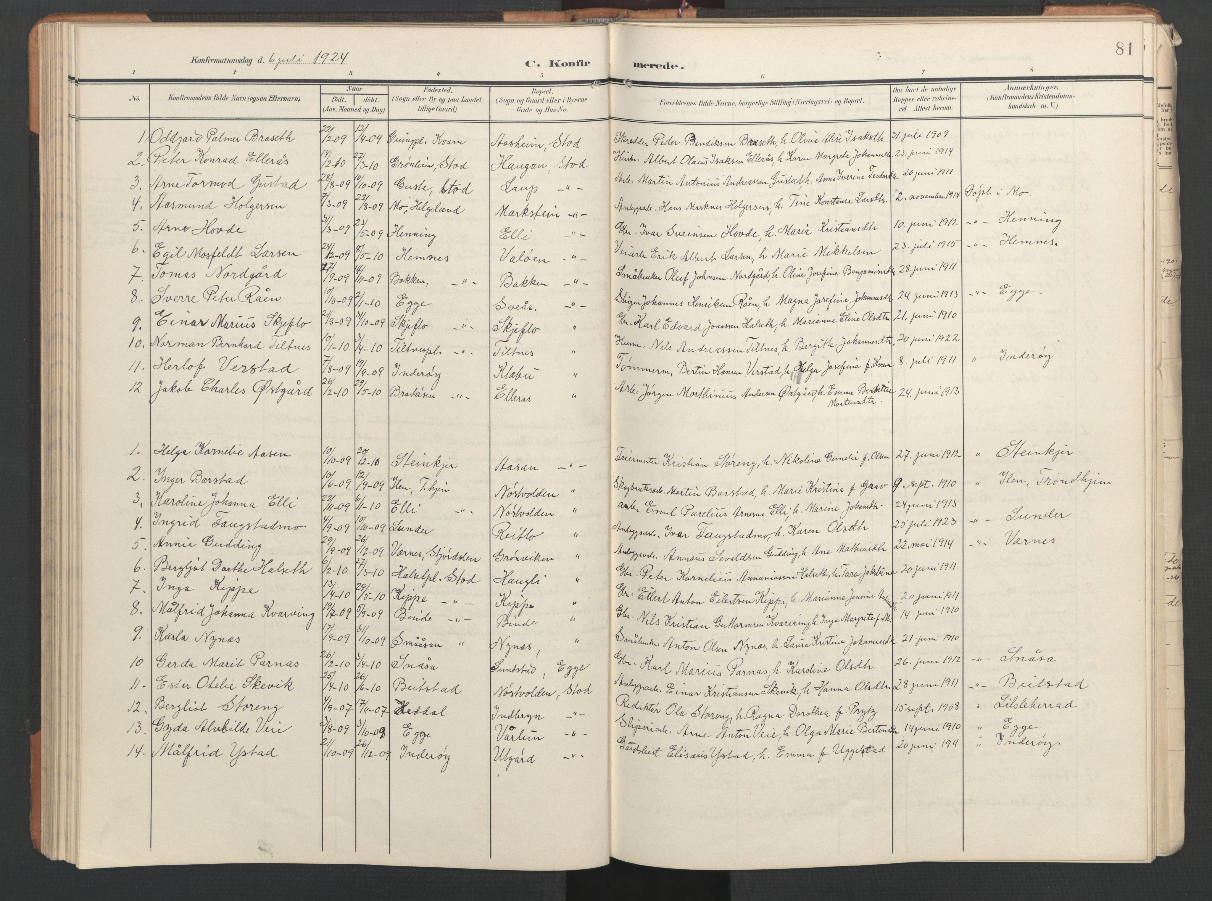 SAT, Ministerialprotokoller, klokkerbøker og fødselsregistre - Nord-Trøndelag, 746/L0455: Klokkerbok nr. 746C01, 1908-1933, s. 81