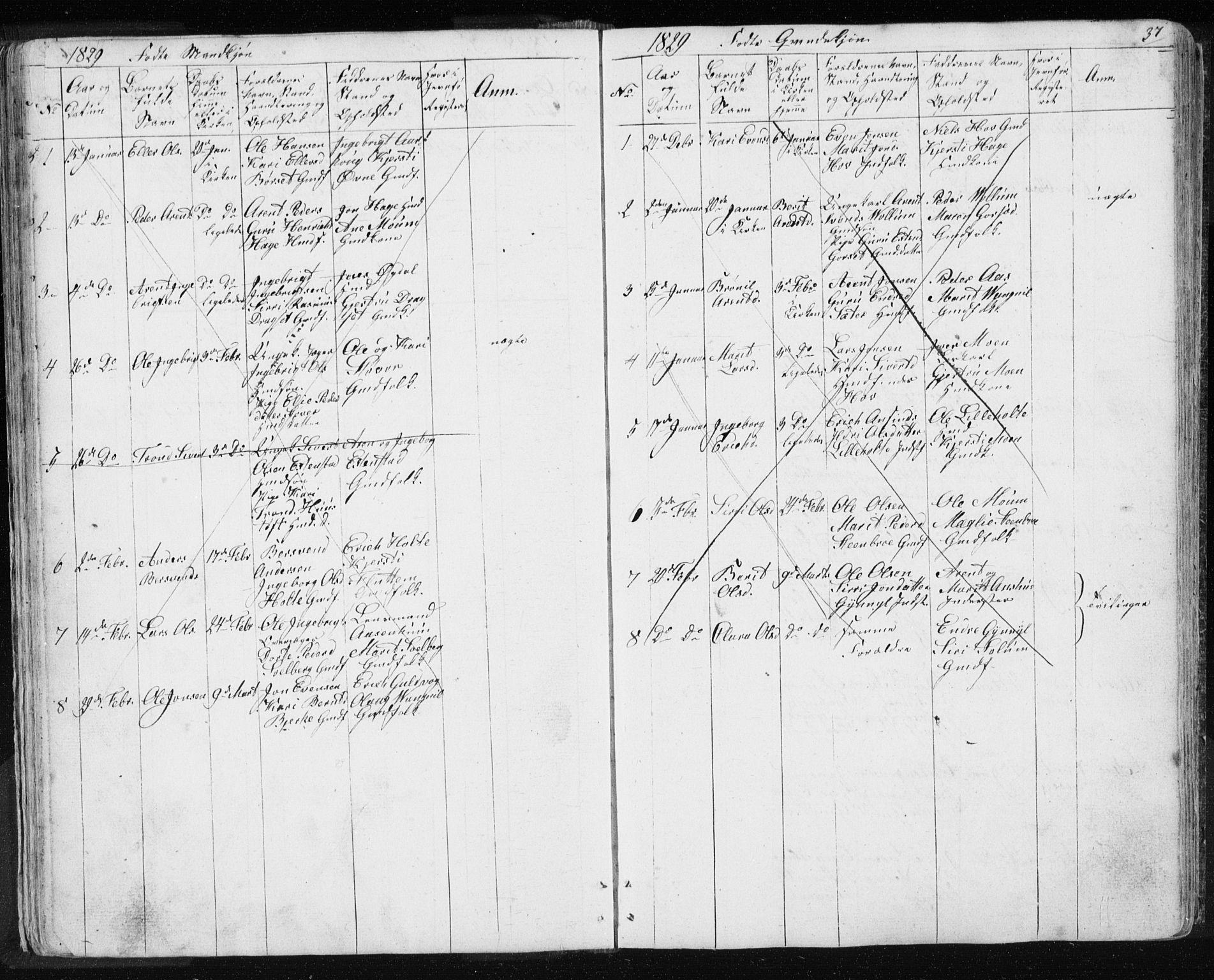 SAT, Ministerialprotokoller, klokkerbøker og fødselsregistre - Sør-Trøndelag, 689/L1043: Klokkerbok nr. 689C02, 1816-1892, s. 37