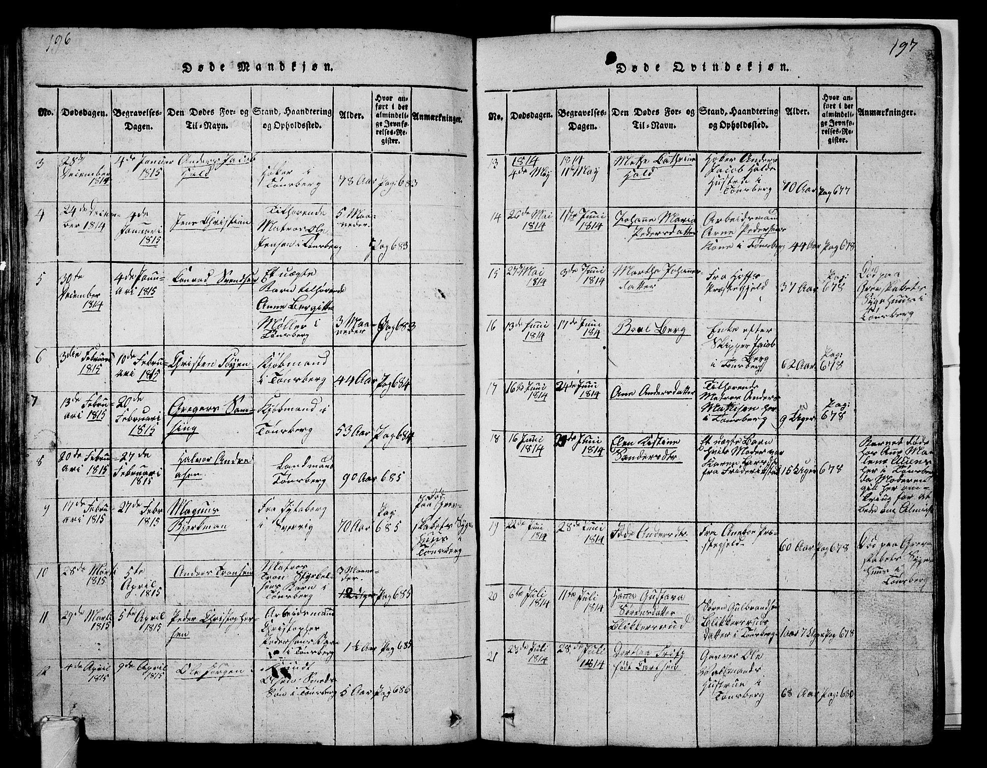 SAKO, Tønsberg kirkebøker, G/Ga/L0001: Klokkerbok nr. 1, 1813-1826, s. 196-197