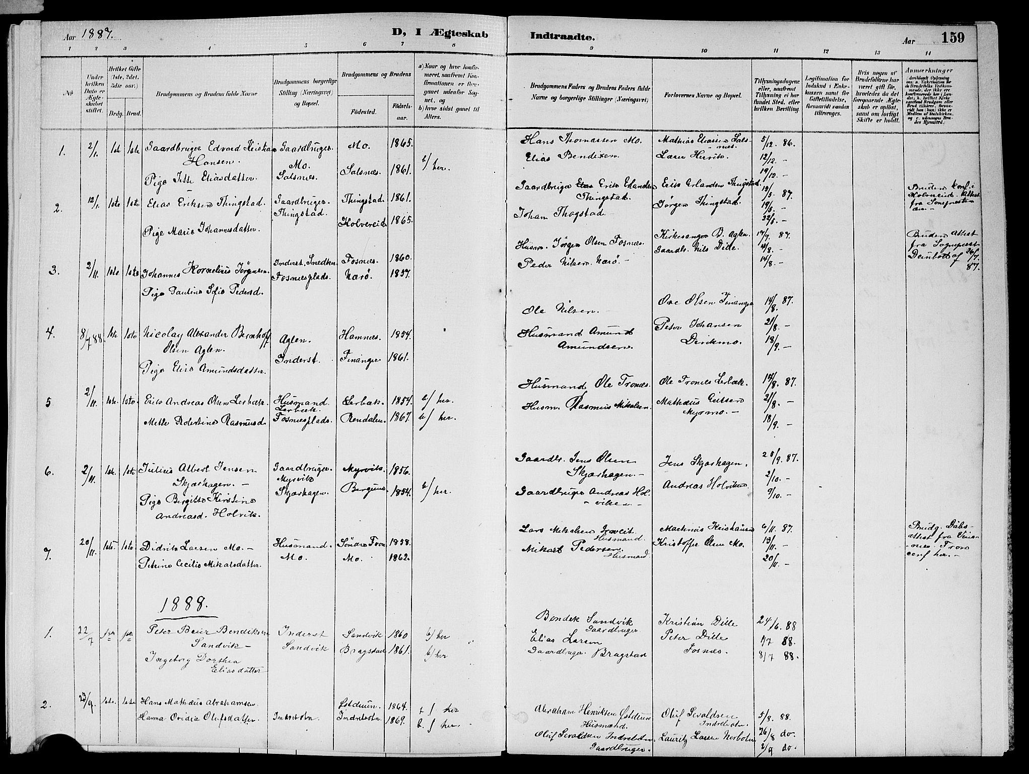 SAT, Ministerialprotokoller, klokkerbøker og fødselsregistre - Nord-Trøndelag, 773/L0617: Ministerialbok nr. 773A08, 1887-1910, s. 159