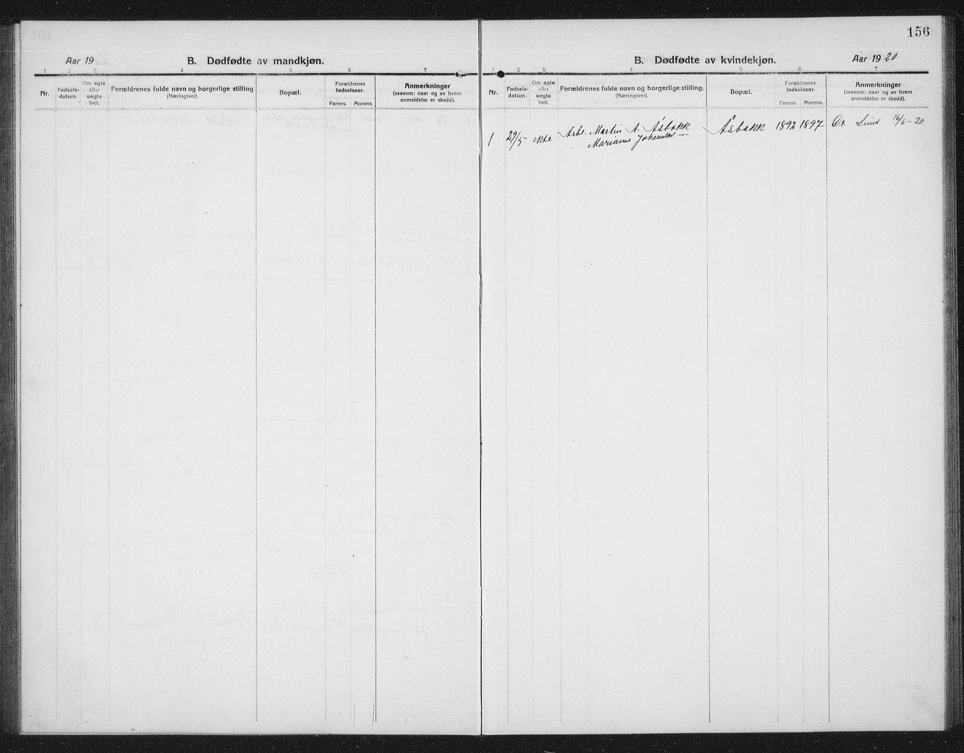 SAT, Ministerialprotokoller, klokkerbøker og fødselsregistre - Sør-Trøndelag, 674/L0877: Klokkerbok nr. 674C04, 1913-1940, s. 156
