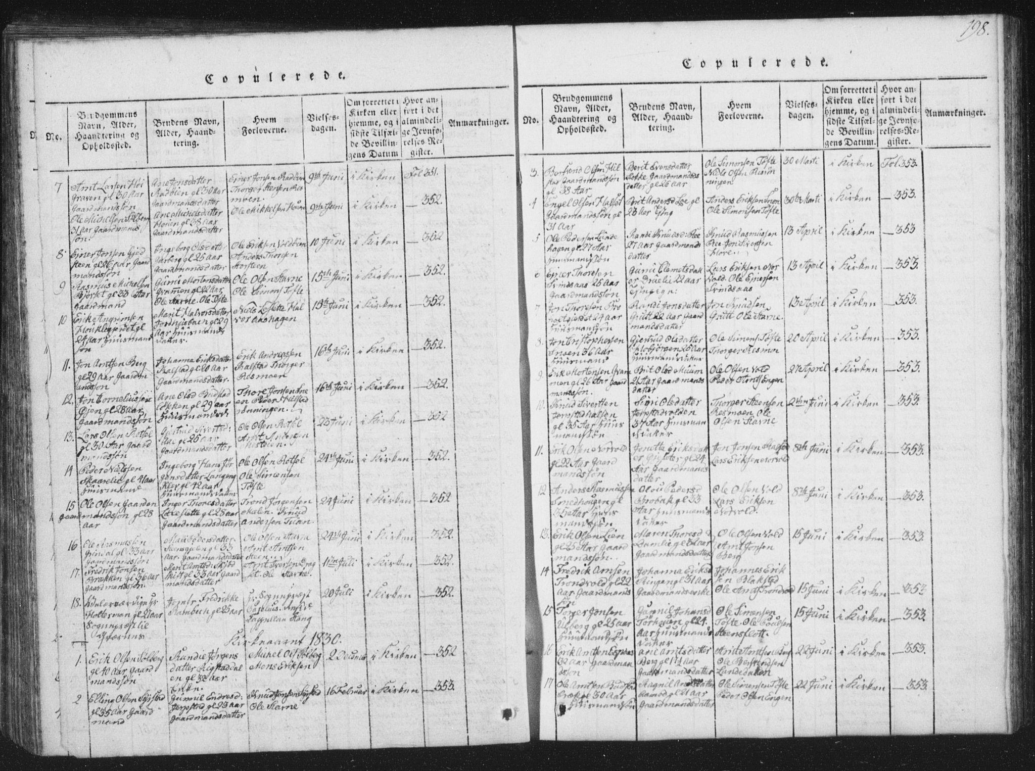SAT, Ministerialprotokoller, klokkerbøker og fødselsregistre - Sør-Trøndelag, 672/L0862: Klokkerbok nr. 672C01, 1816-1831, s. 198