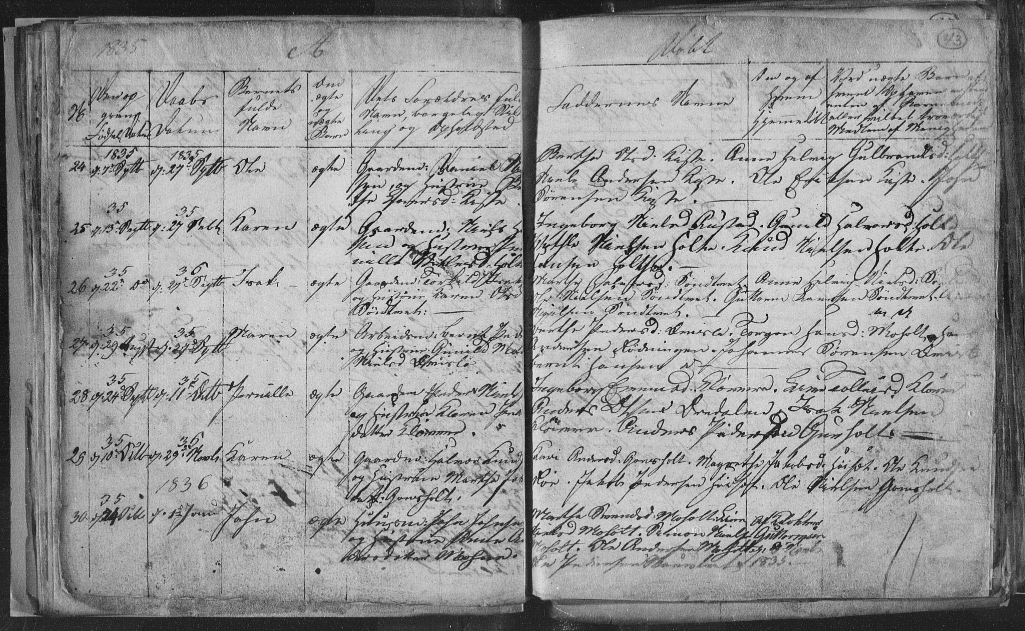 SAKO, Siljan kirkebøker, G/Ga/L0001: Klokkerbok nr. 1, 1827-1847, s. 43