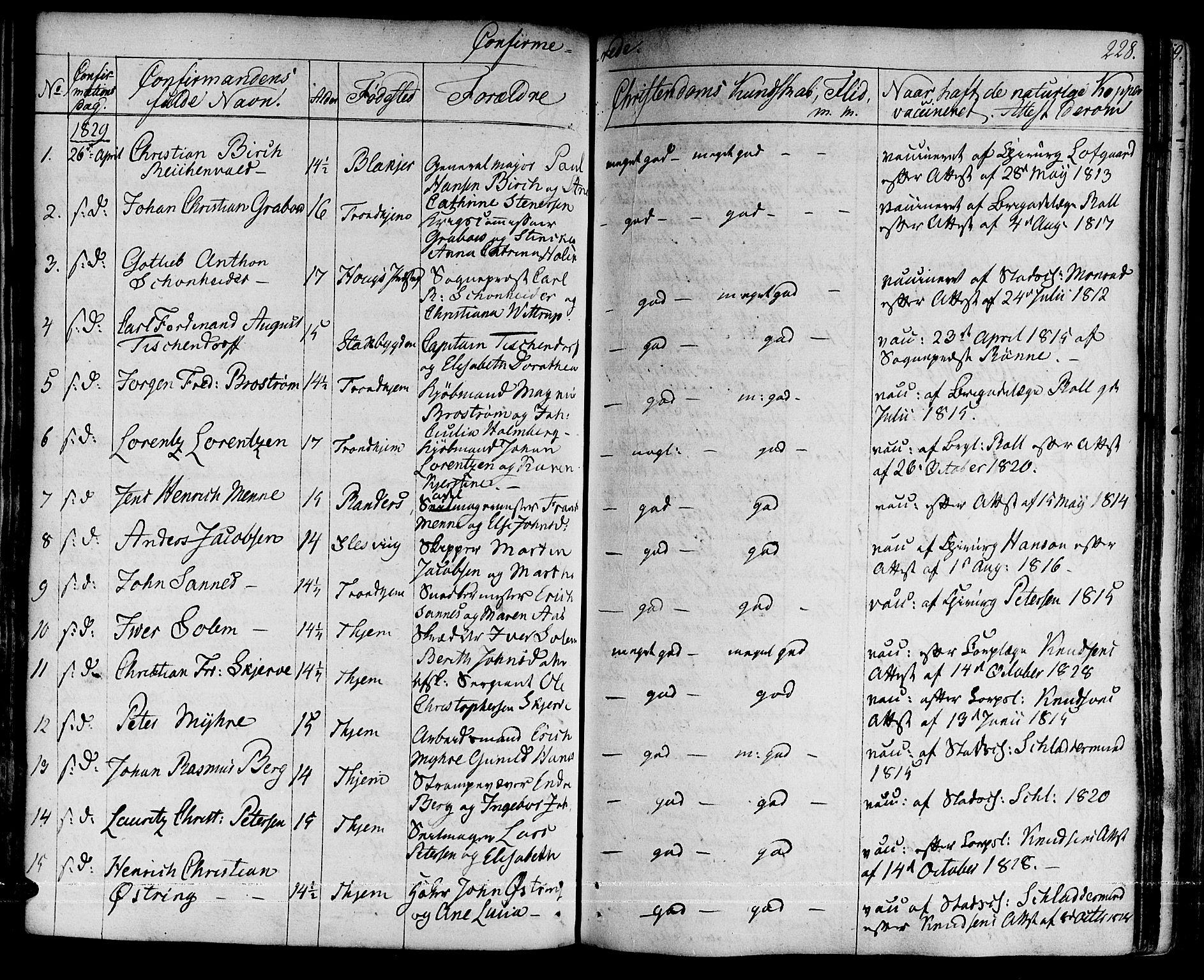 SAT, Ministerialprotokoller, klokkerbøker og fødselsregistre - Sør-Trøndelag, 601/L0045: Ministerialbok nr. 601A13, 1821-1831, s. 228